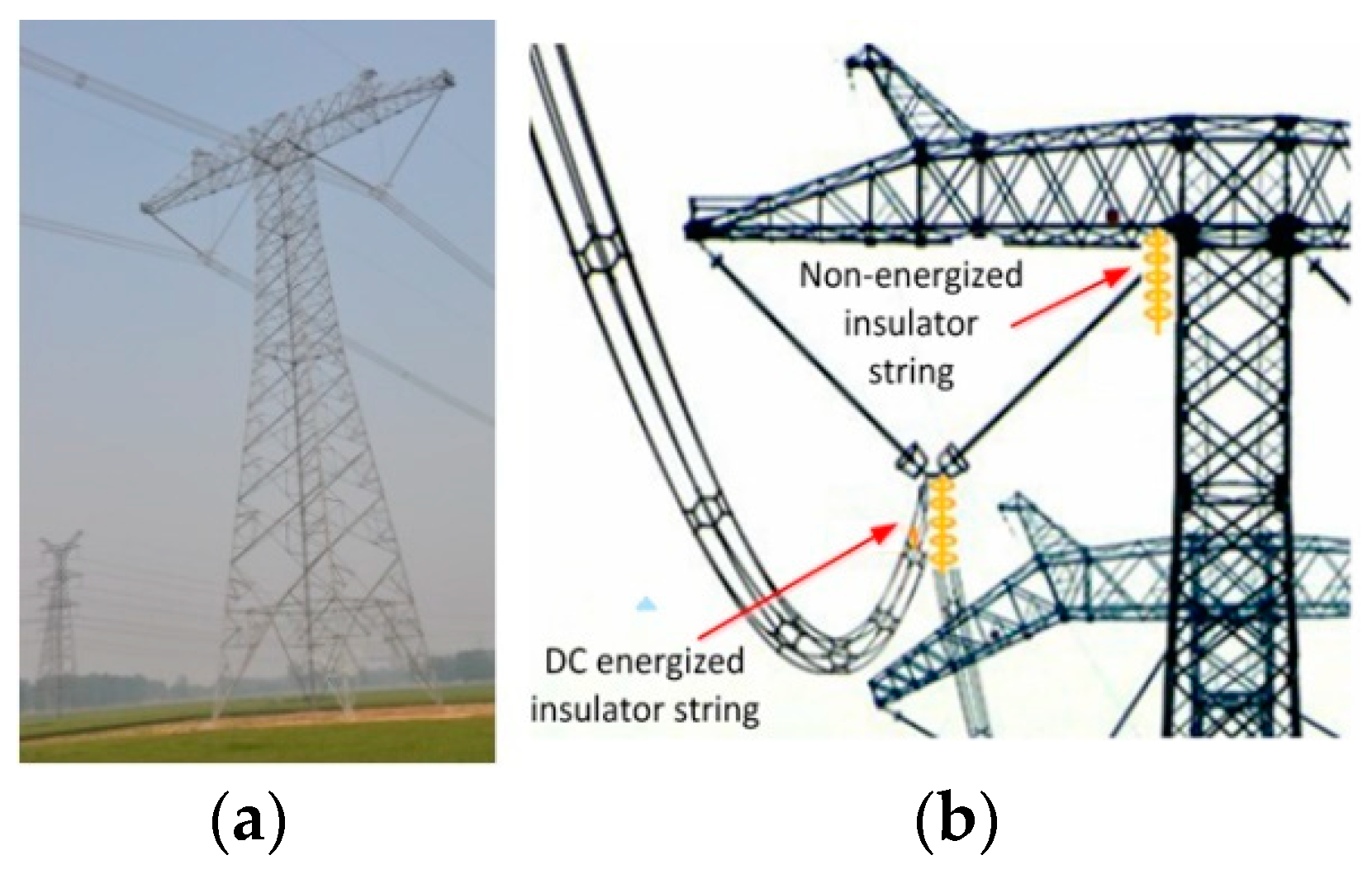 Applied Sciences Free Full Text Non Uniform Distribution Of Contamination On Composite Insulators In Hvdc Transmission Lines Html