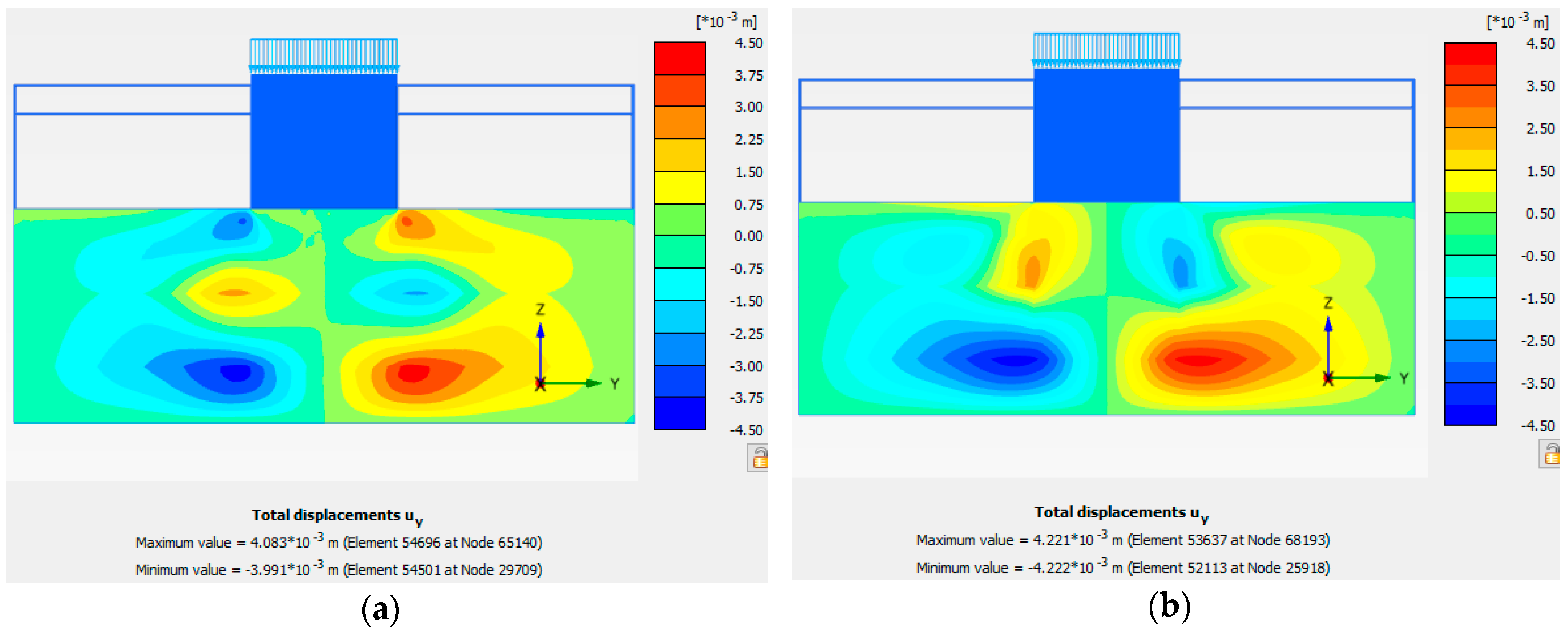Applied Sciences | Free Full-Text | 3D Numerical Analysis of