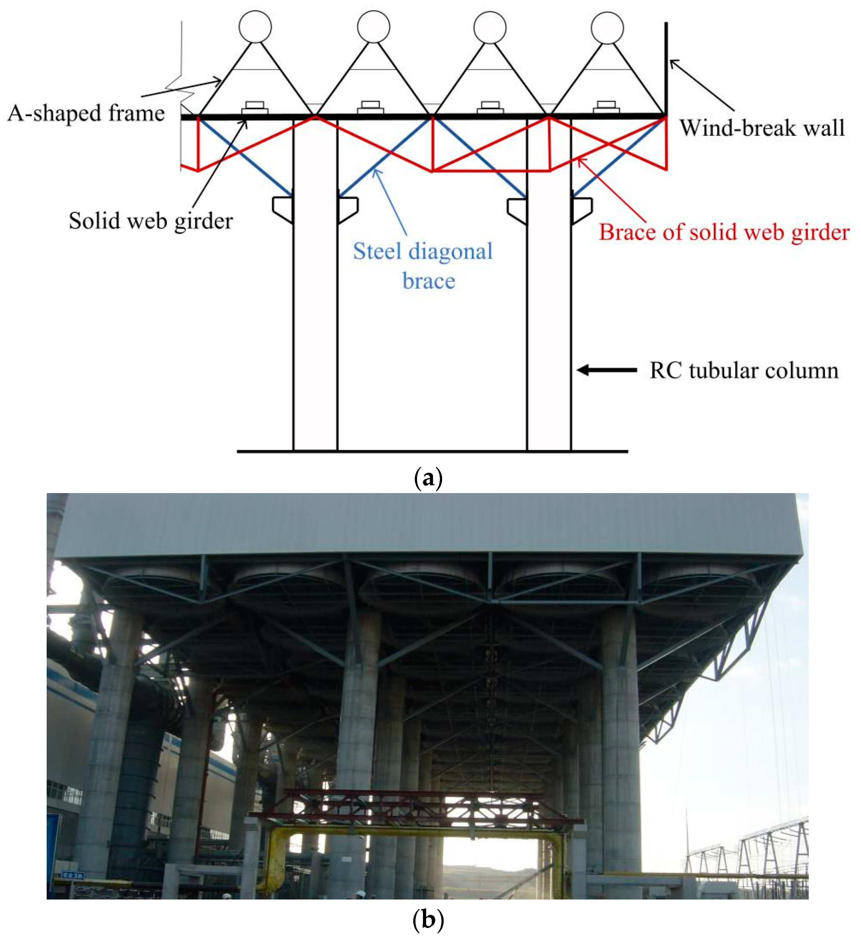 Applied Sciences Free Full Text Seismic Analysis Of Steel Solid Wall Schematic Engineering Diagram No