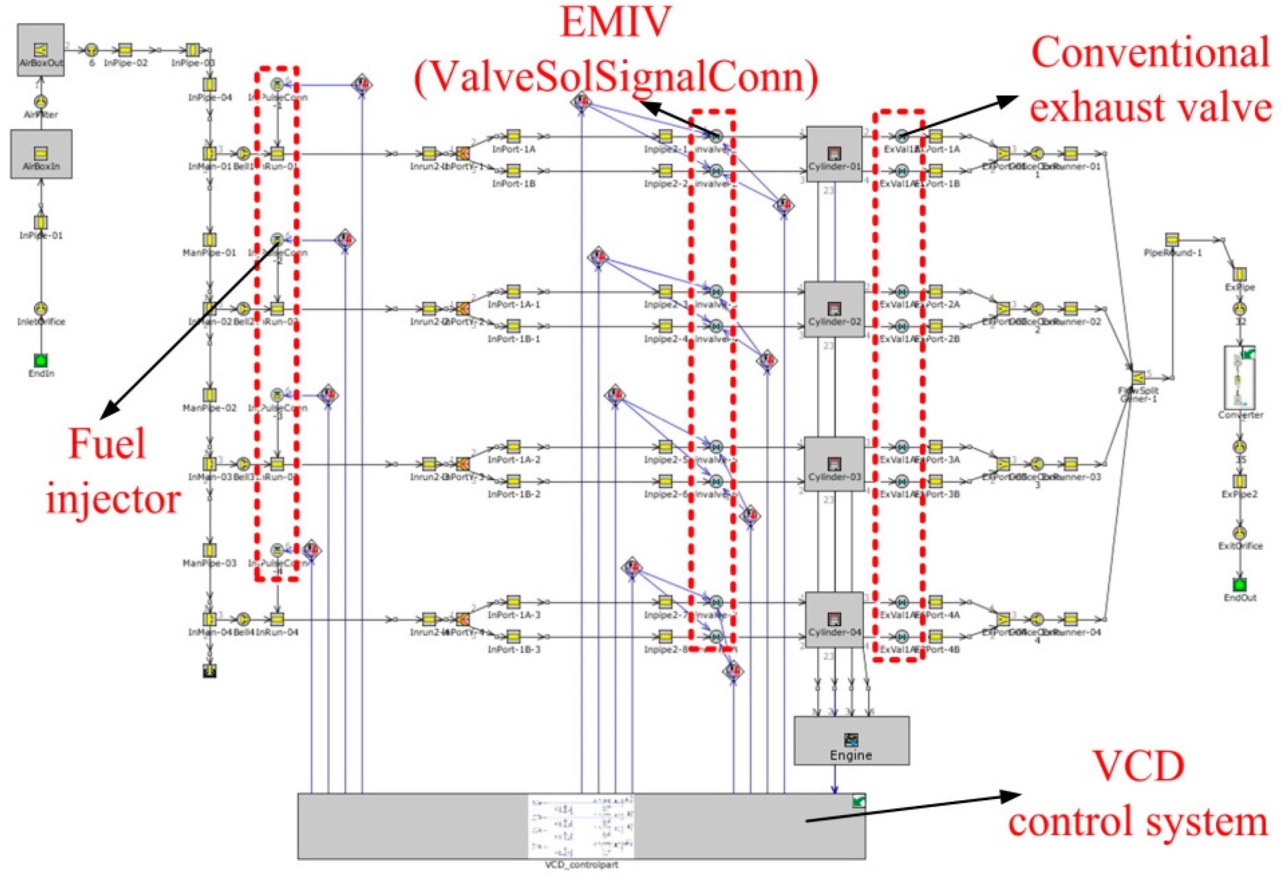 Applied Sciences | Free Full-Text | Study on Valve Strategy of