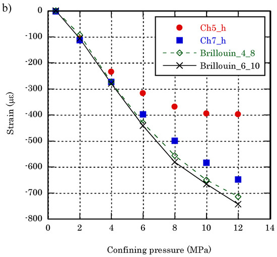 Applied Sciences | Special Issue : Optical Correlation
