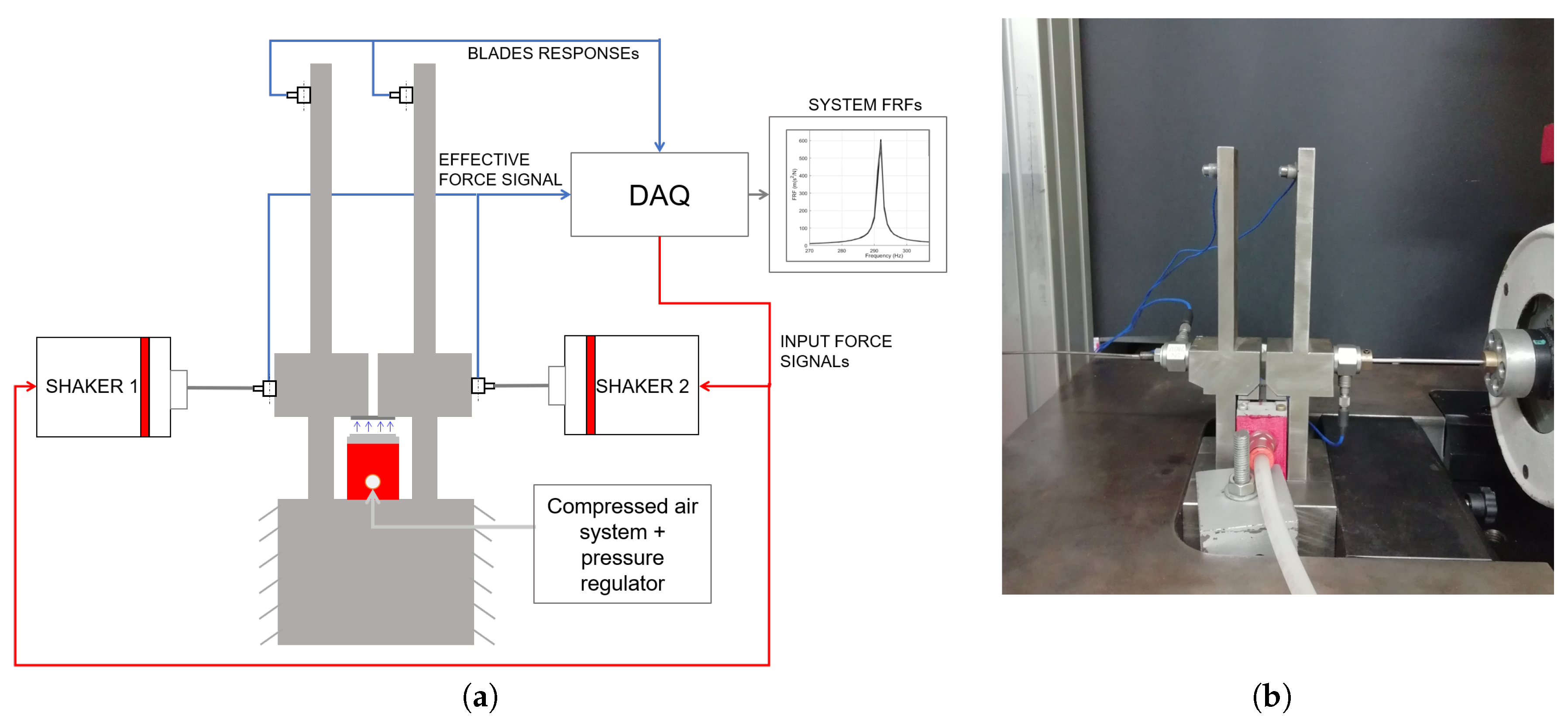 Applied Sciences Free Full Text Experimental Verification Of The There Any Sort Diagram Or Picture That Depicts Twin Turbo Air Applsci 08 02174 G001