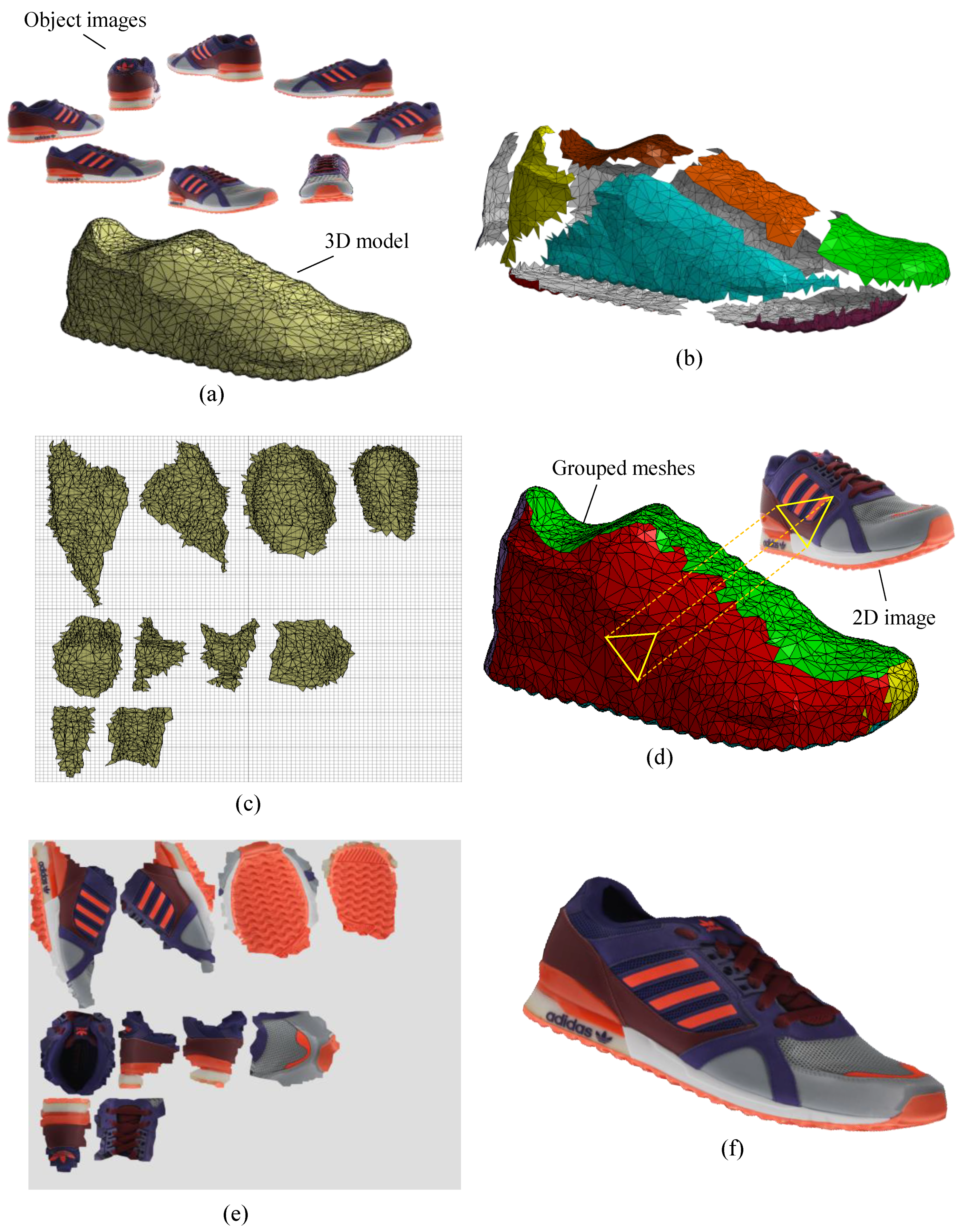 Applied Sciences | Free Full-Text | A High-Resolution Texture ... on skin mapping, motion blur, function mapping, phong shading, mip mapping, alpha blending, character mapping, noise mapping, contour mapping, emotion mapping, flat shading, smooth shading, heat mapping, value mapping, text mapping, uv mapping, perspective correction, ray tracing, pressure mapping, landscape mapping, global illumination, bilinear filtering, bump mapping, color mapping, flow mapping, food mapping, tone mapping, gouraud shading, shadow mapping,