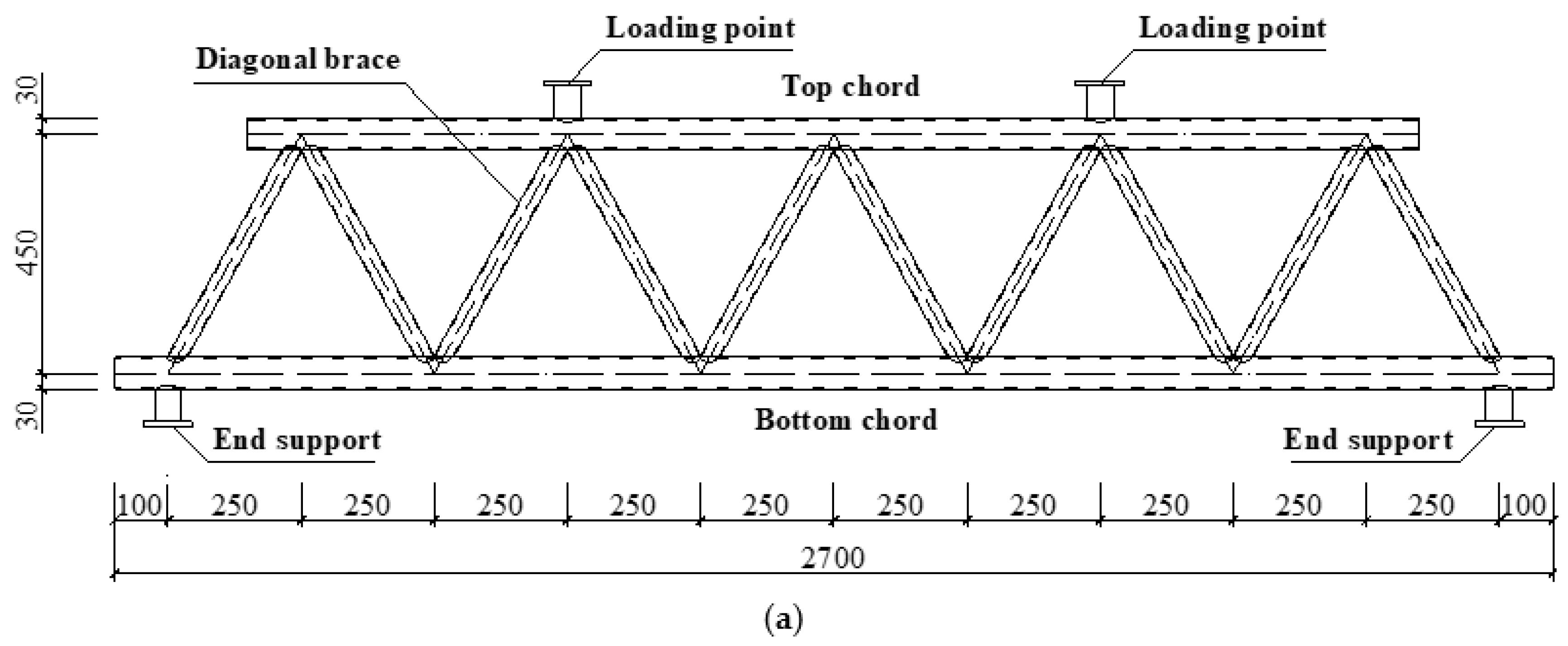 Applied Sciences Free Full Text Experimental Study On The Static Warren Truss Bridge Diagram Component Inside Applsci 08 02237 G001a