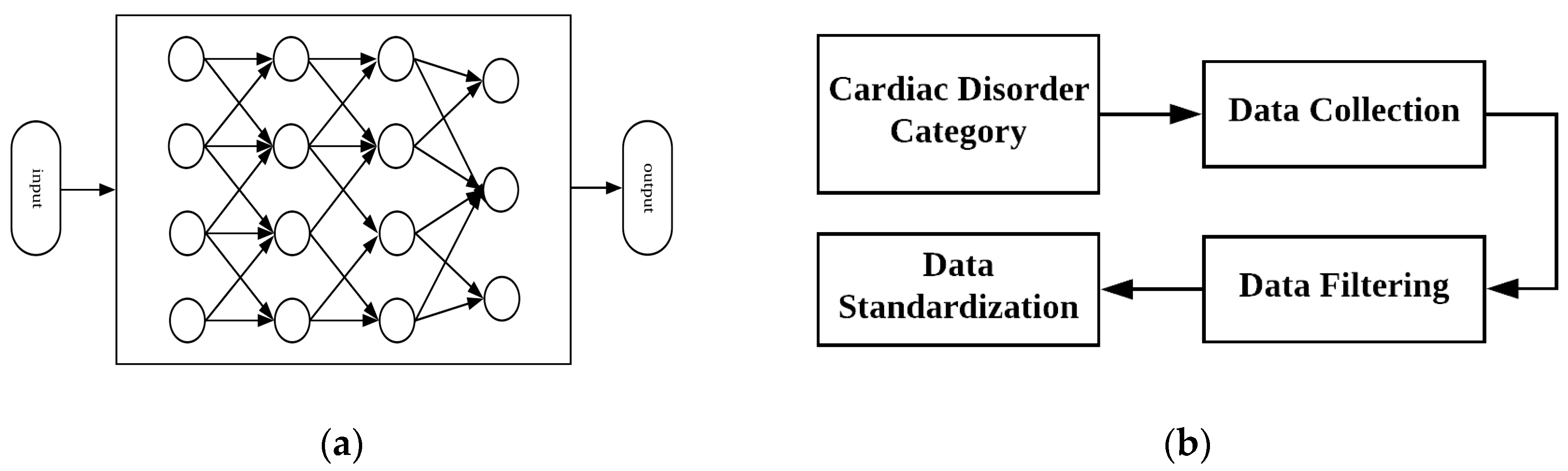 Applied Sciences | Free Full-Text | Classification of Heart
