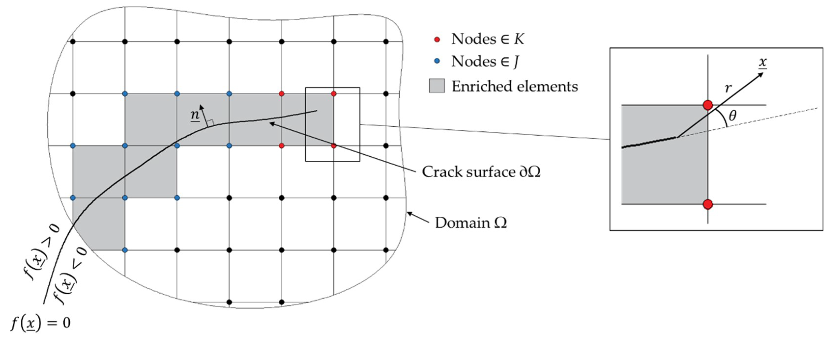 Applied Sciences | Free Full-Text | Delamination Buckling and Crack