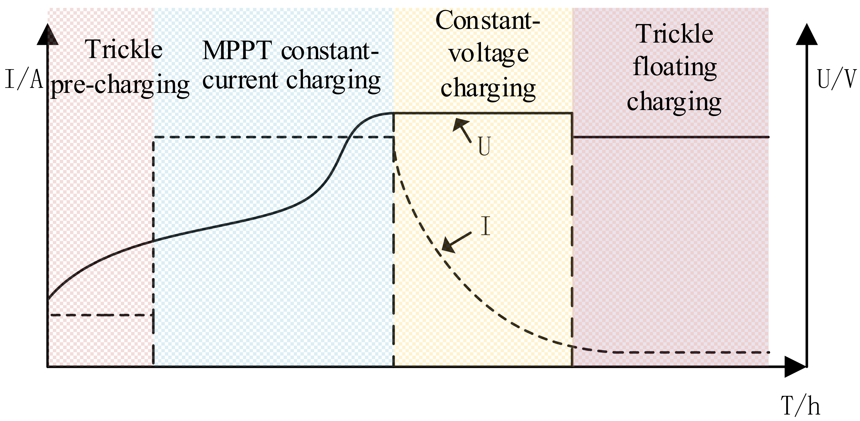 Applied Sciences | Free Full-Text | Lithium Titanate Battery