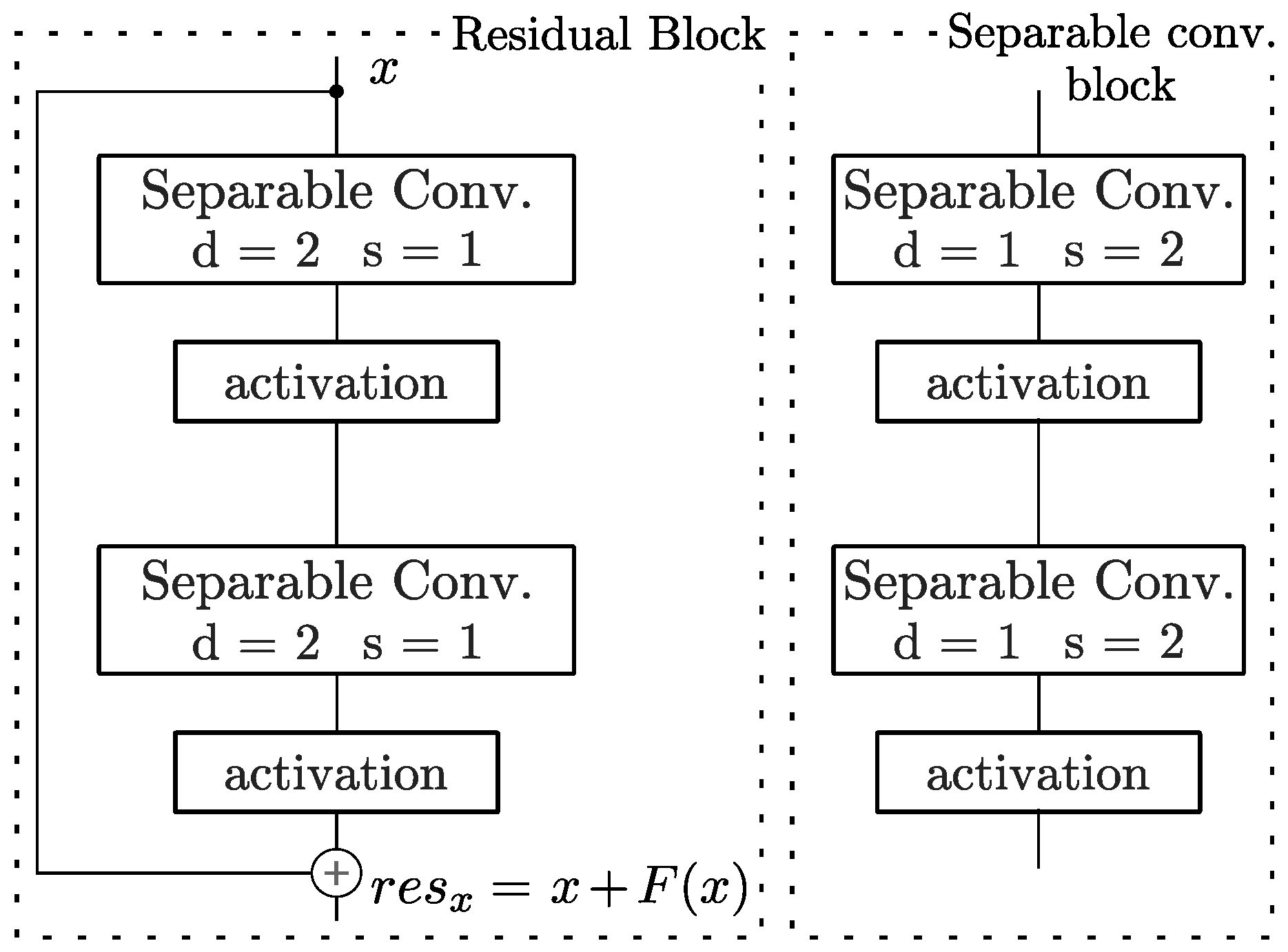Applied Sciences | Free Full-Text | Deep Learning Applied to