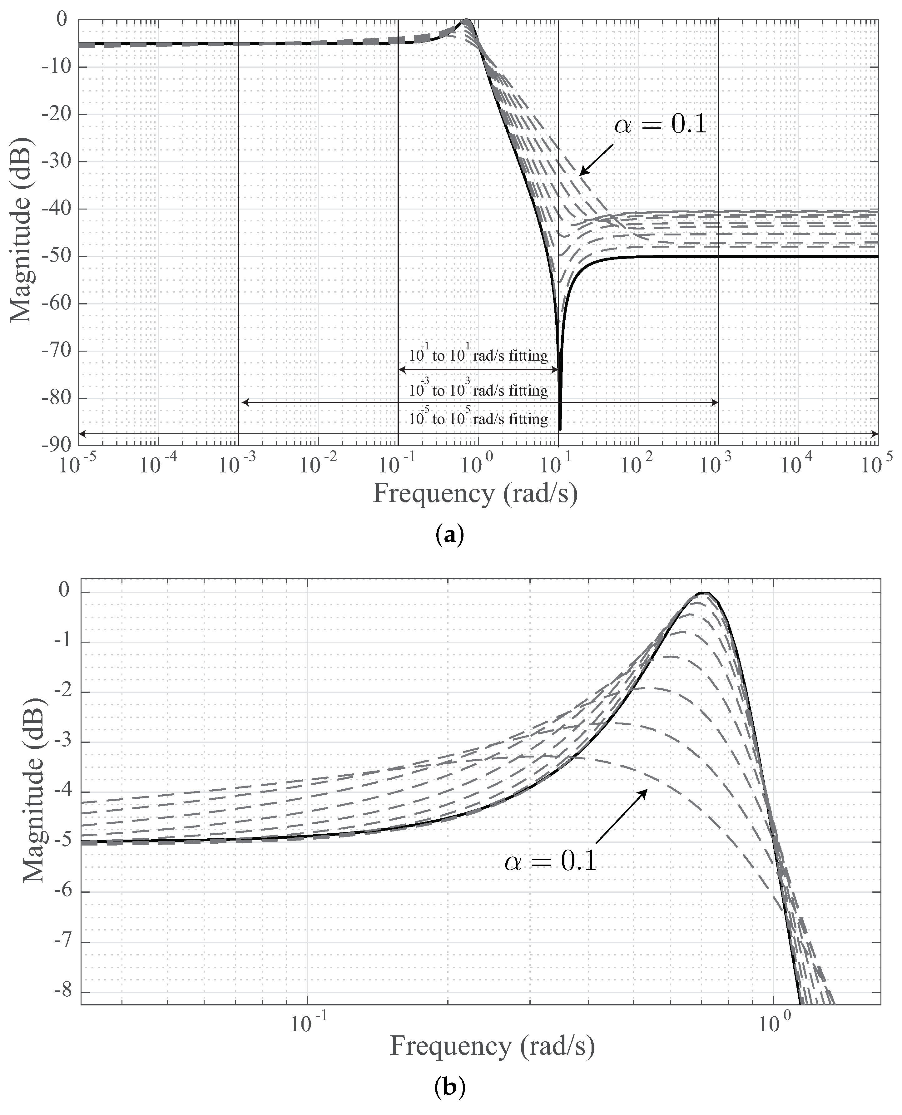 Applied Sciences Free Full Text Validation Of Fractional Order Low Pass Rc Filter Diagram No