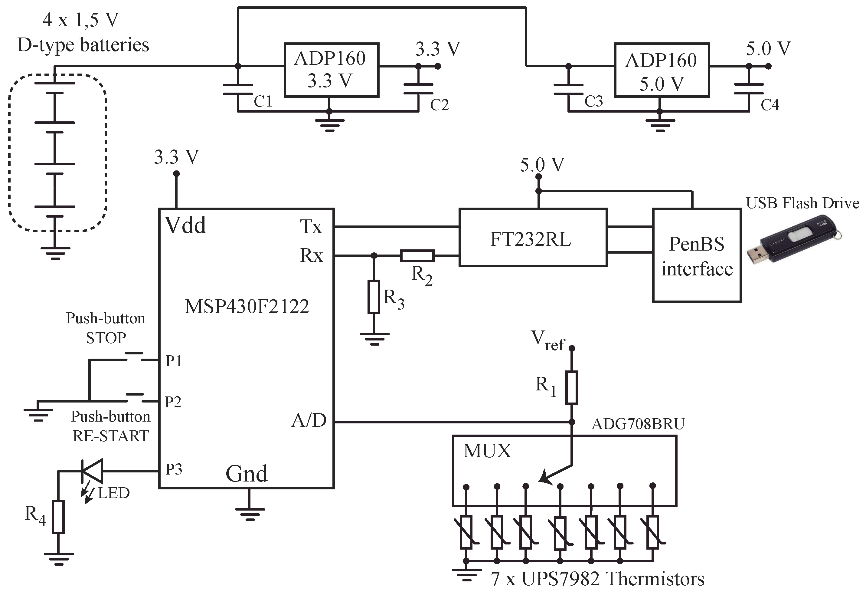 Applied Sciences Free Full Text Evaluation Of The Thermoelectric Data Logger Circuit Diagram No