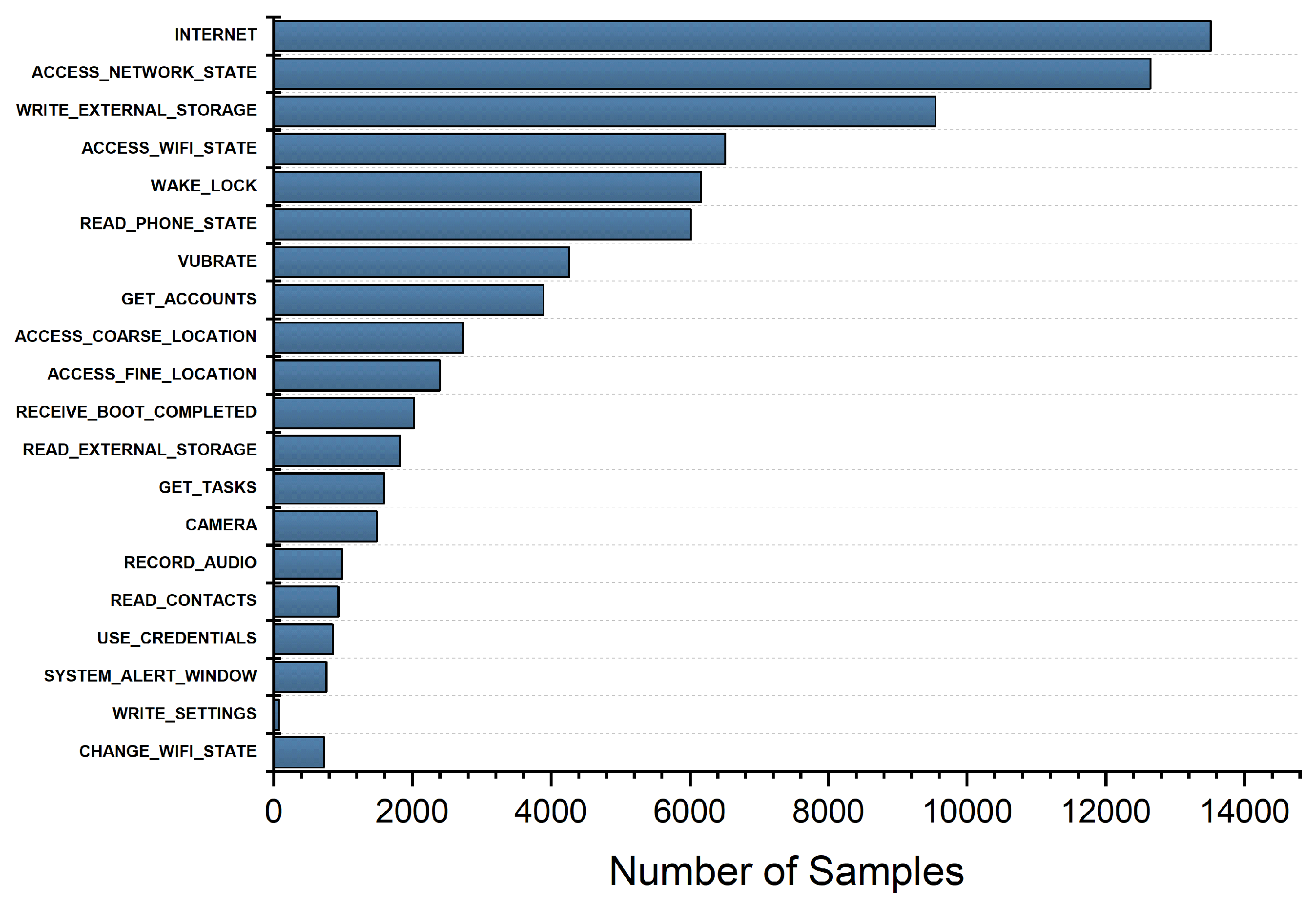 Applied Sciences | Free Full-Text | Research on Data Mining