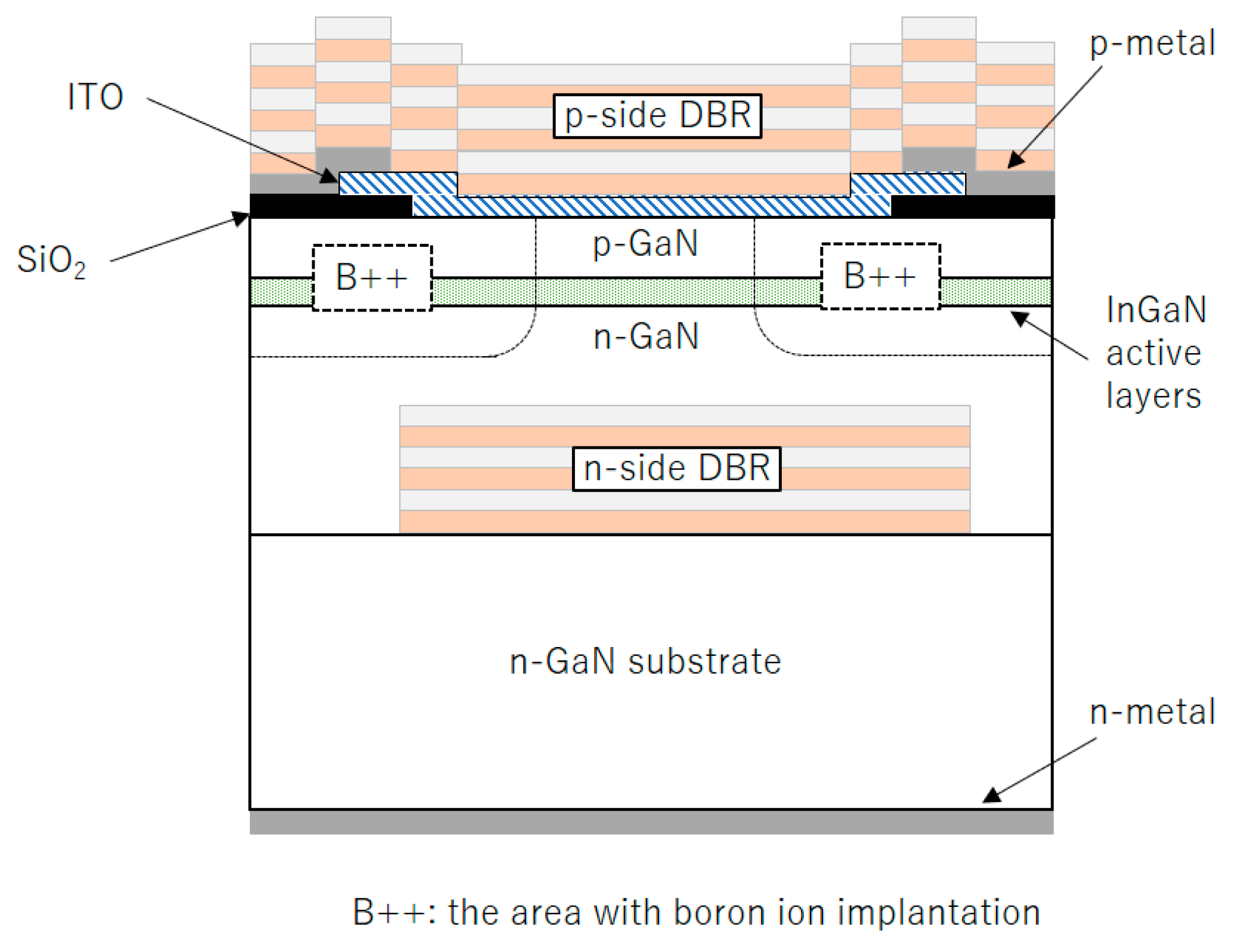 Applied Sciences | Free Full-Text | GaN-based Vertical