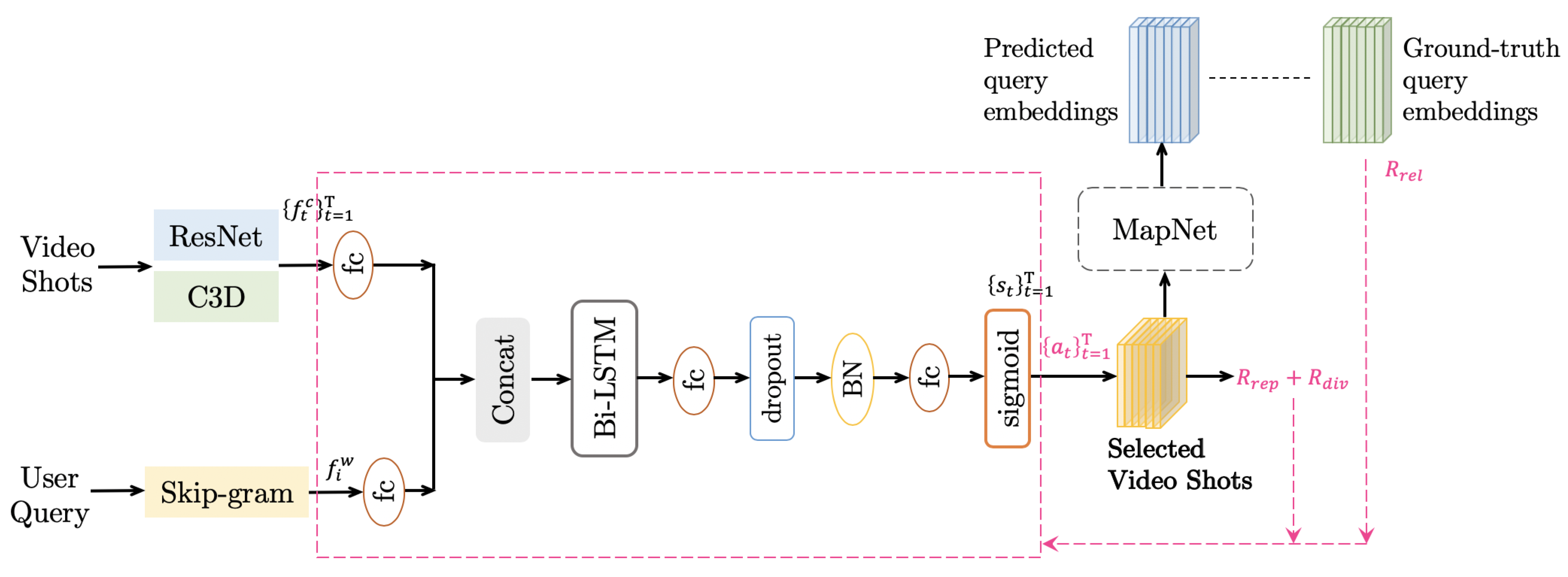 Applied Sciences | Free Full-Text | Deep Reinforcement Learning for