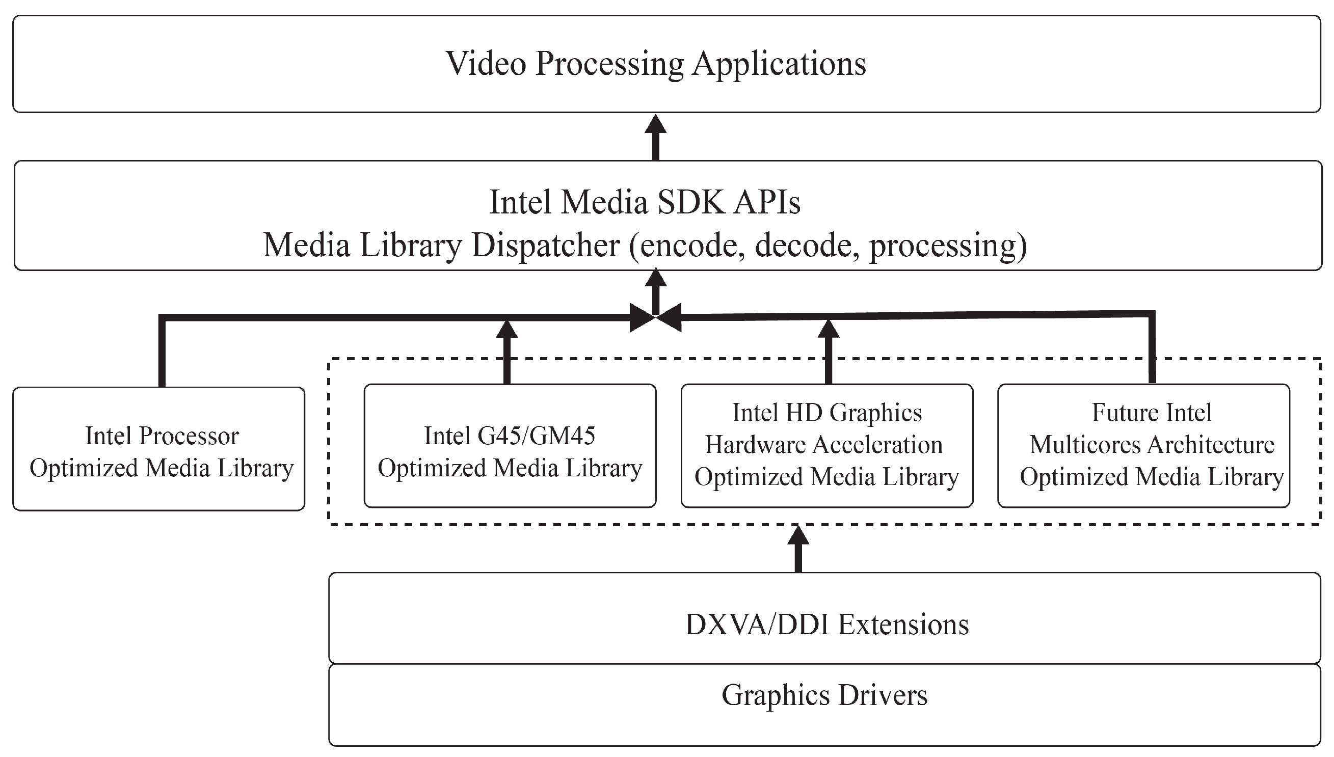 Applied Sciences | Free Full-Text | Efficient Transcoding and