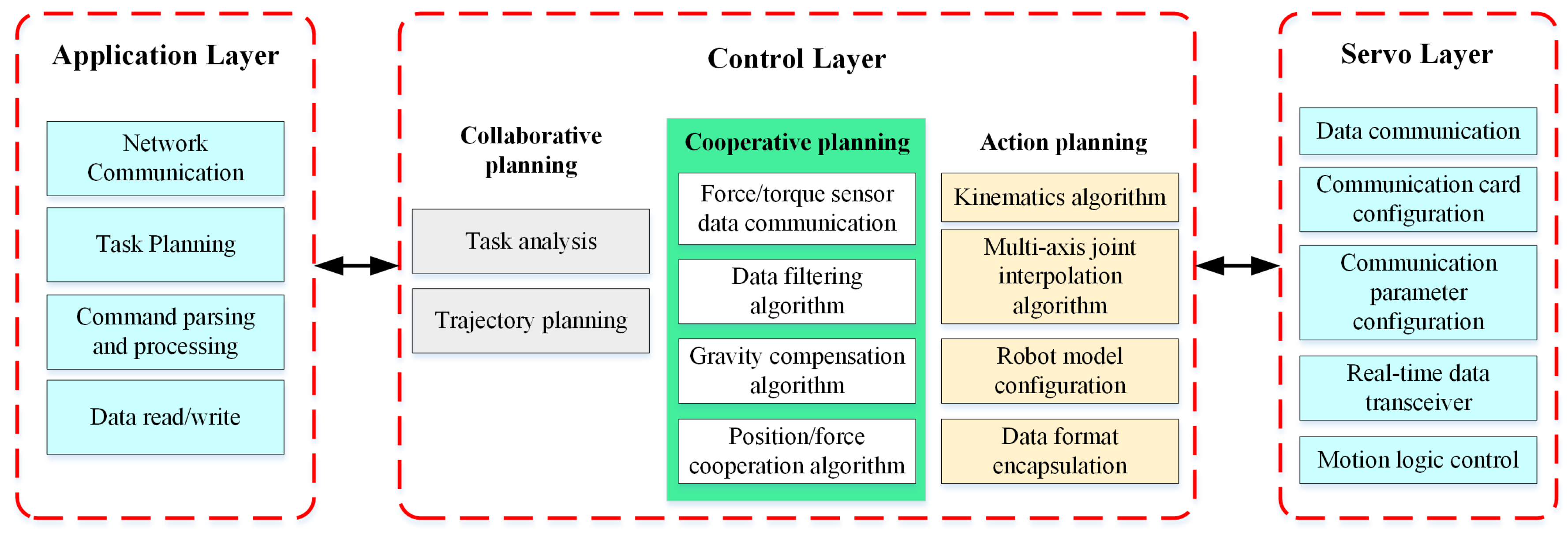 Applied Sciences | Free Full-Text | Multi-Robot Trajectory Planning