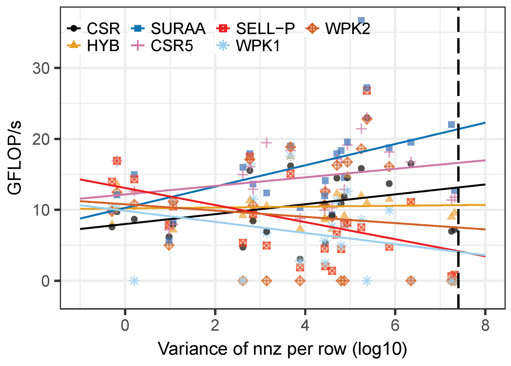 Applied Sciences | Free Full-Text | SURAA: A Novel Method and Tool