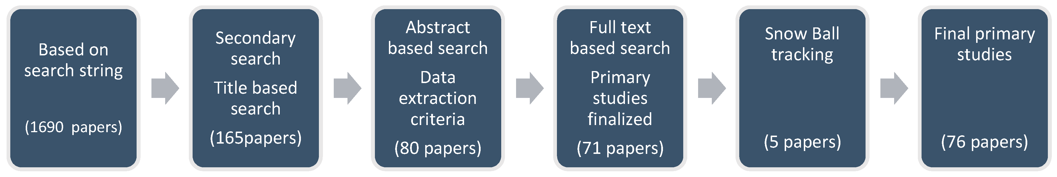 Applied Sciences | Free Full-Text | Spam Review Detection Techniques
