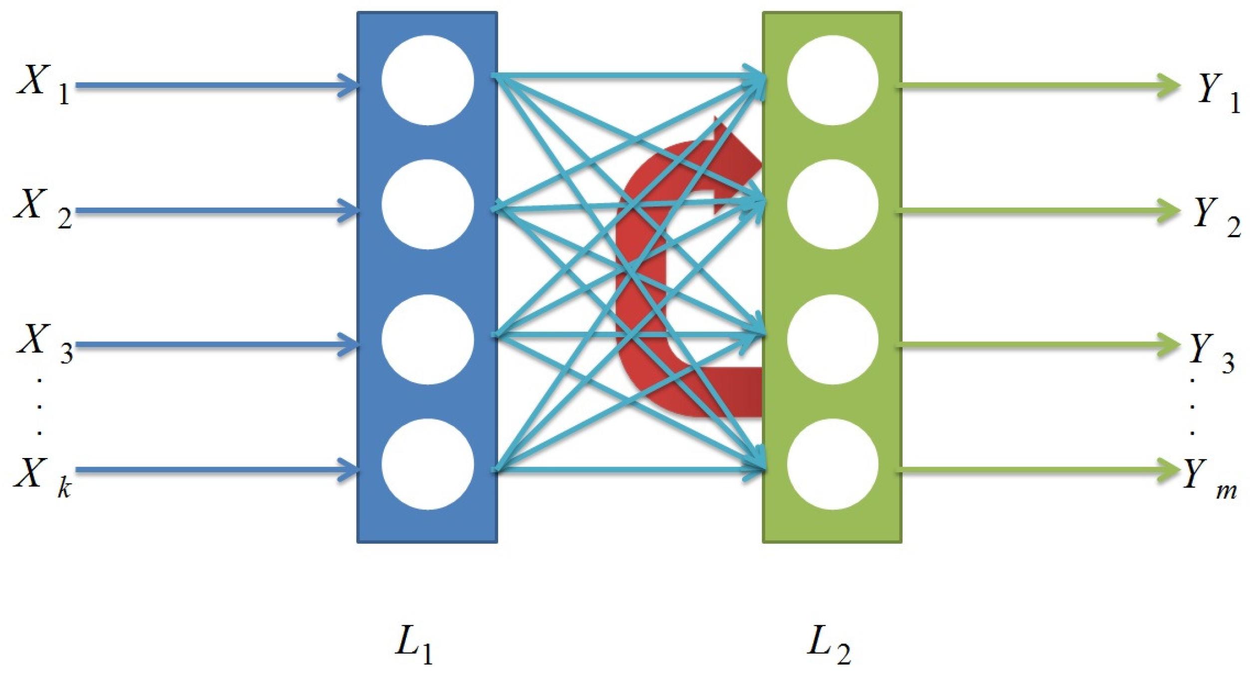 Applied Sciences | Free Full-Text | Quantum Classification Algorithm