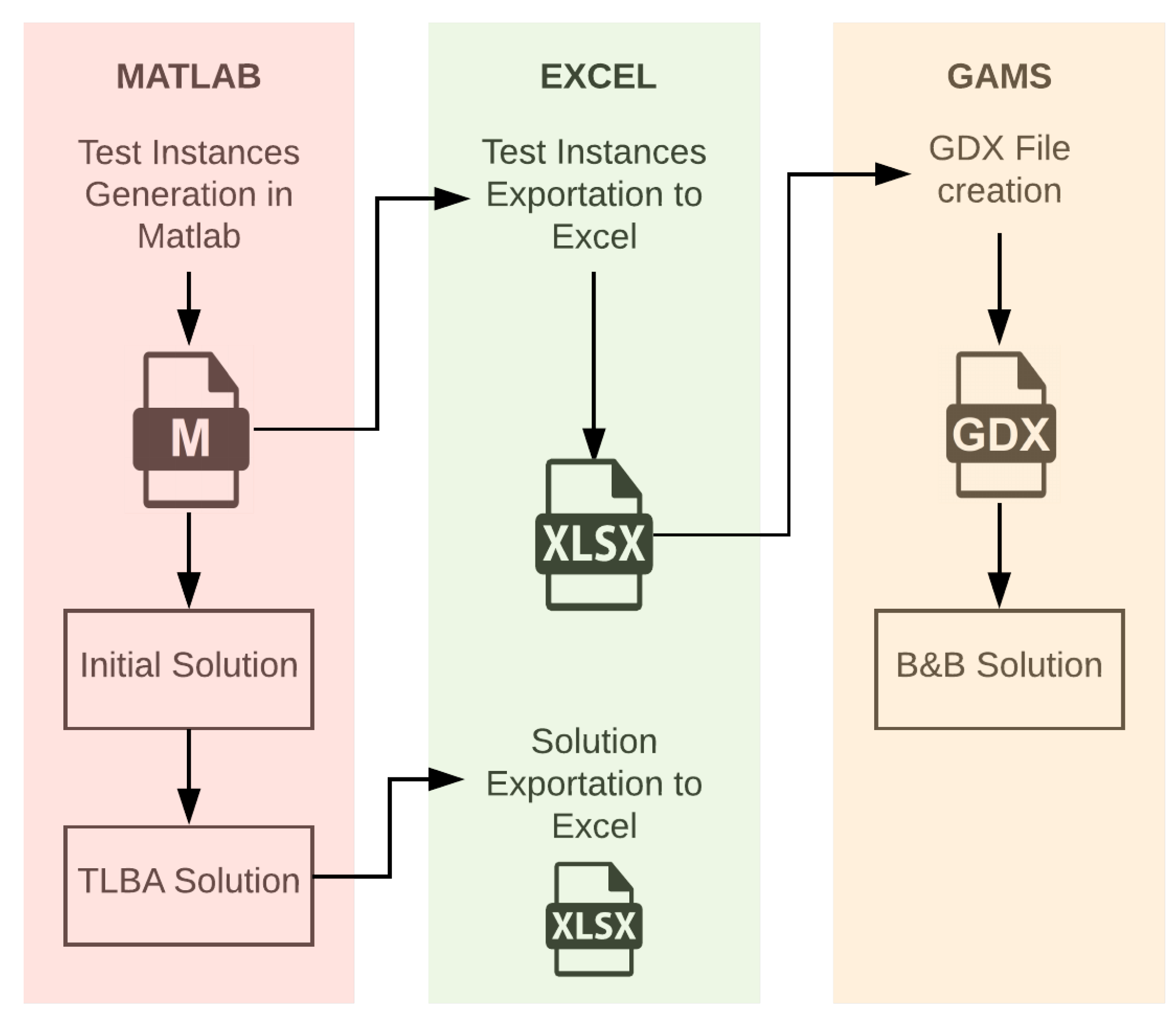 Applied Sciences | Free Full-Text | A Tabu List-Based Algorithm for