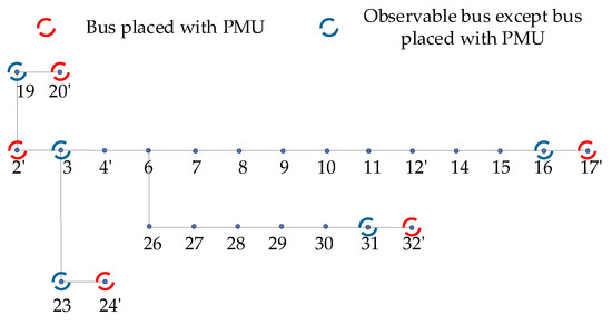 Johnson Outboard Compression Chart
