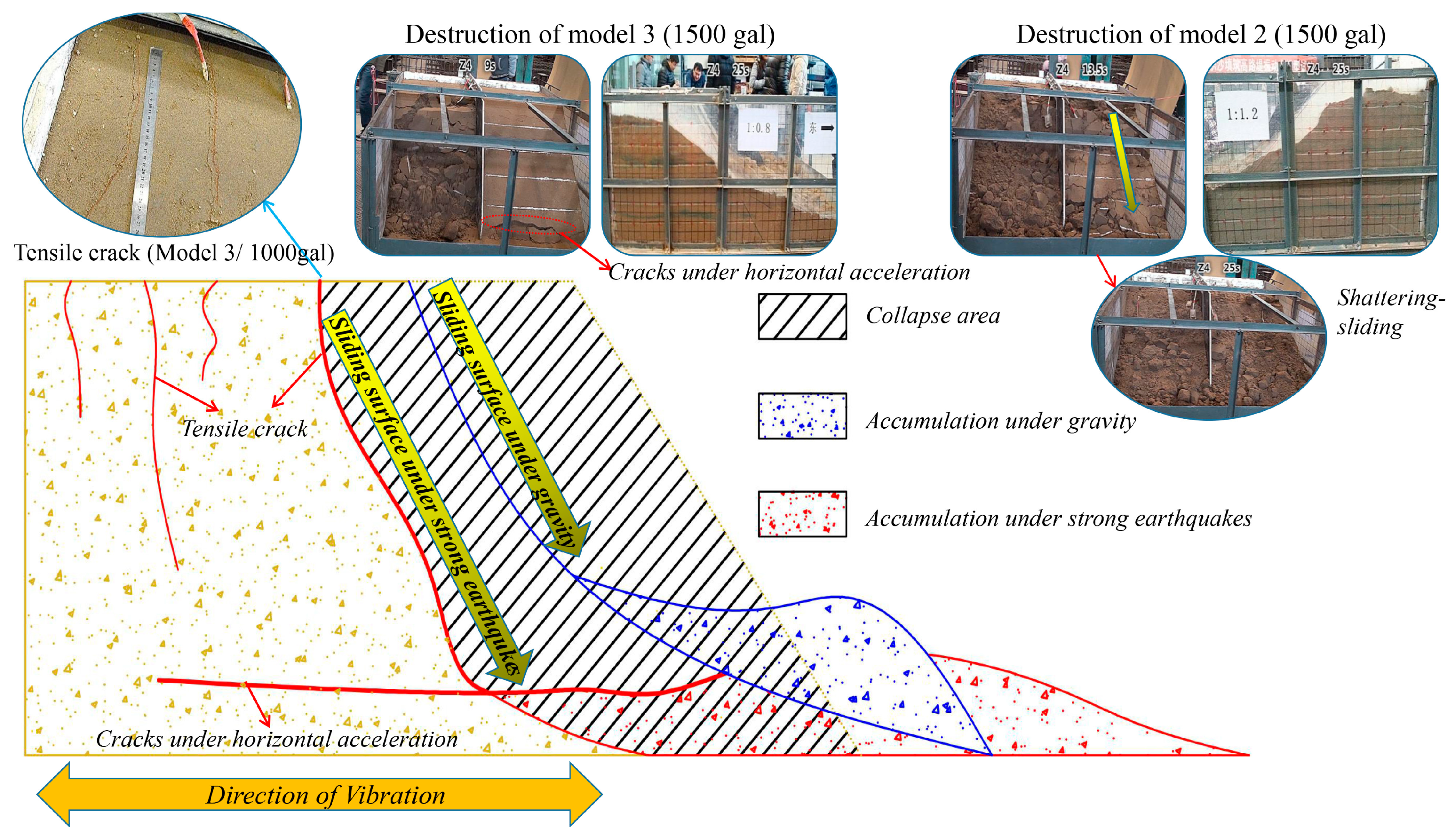 Applied Sciences | Free Full-Text | Seismic Response of Aeolian Sand
