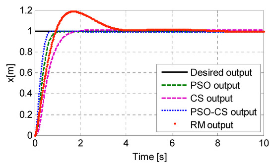 Applied Sciences | April-2 2019 - Browse Articles