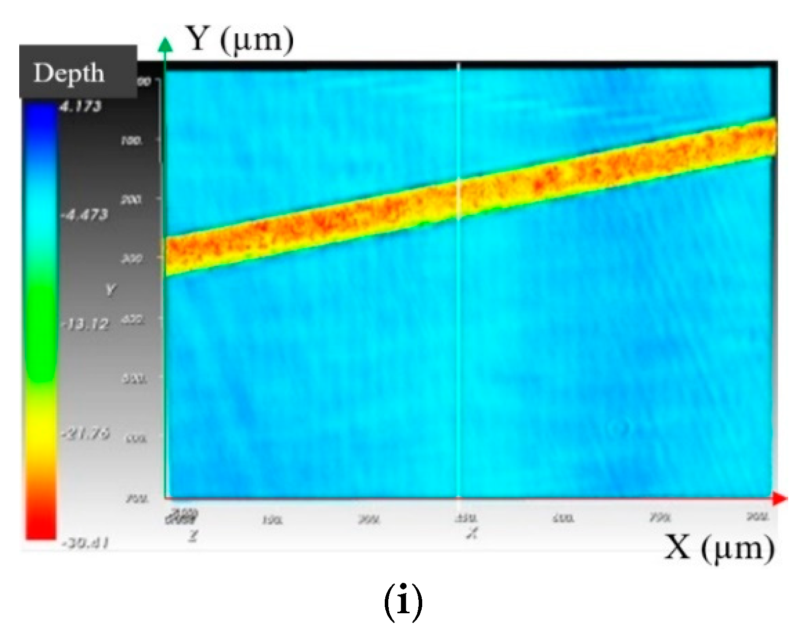 Applied Sciences | Free Full-Text | Optical 3-D Profilometry
