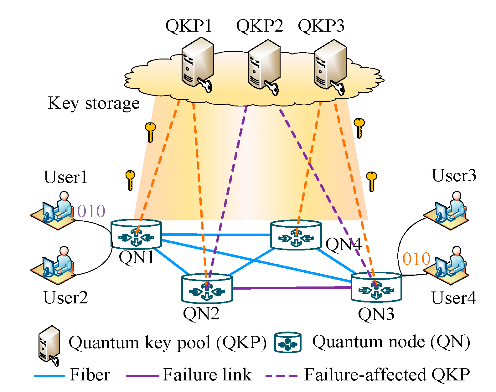 Applied Sciences | Free Full-Text | Quantum-Key-Distribution