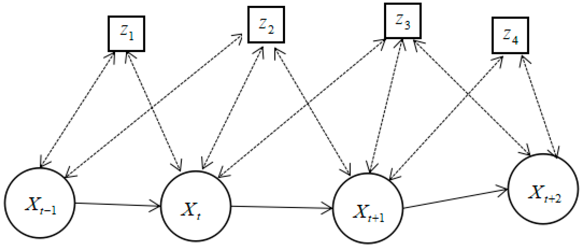 Applied Sciences | Free Full-Text | A Simultaneous Localization and