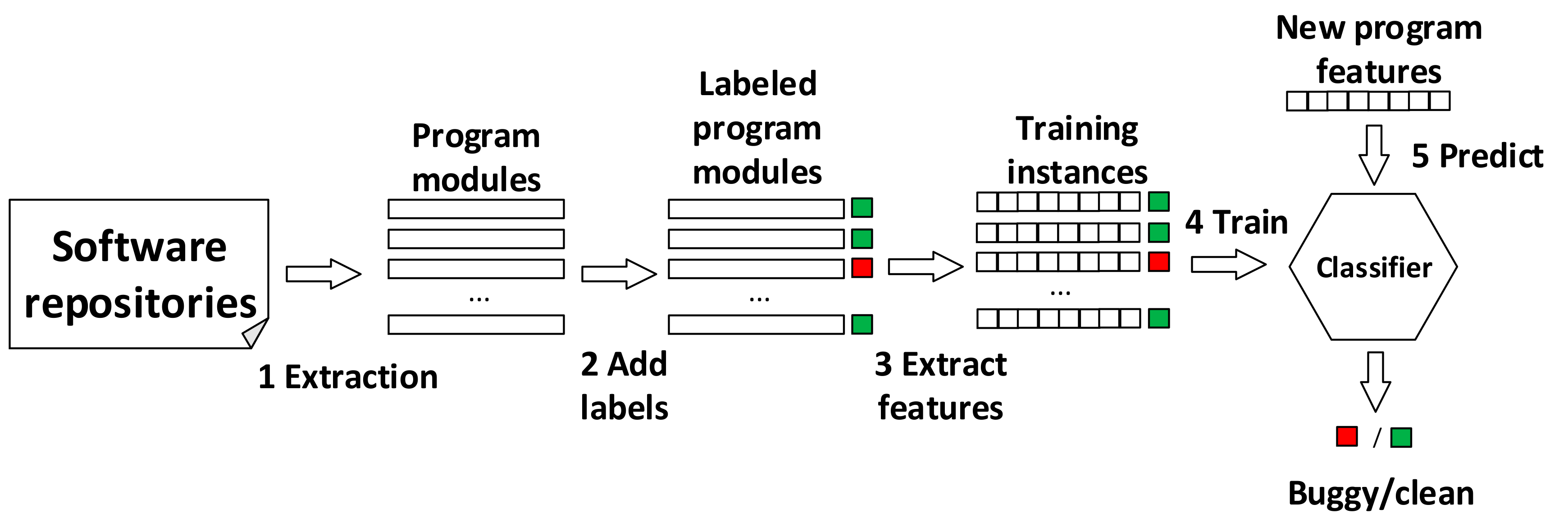 Applied Sciences   Free Full-Text   An Improved CNN Model