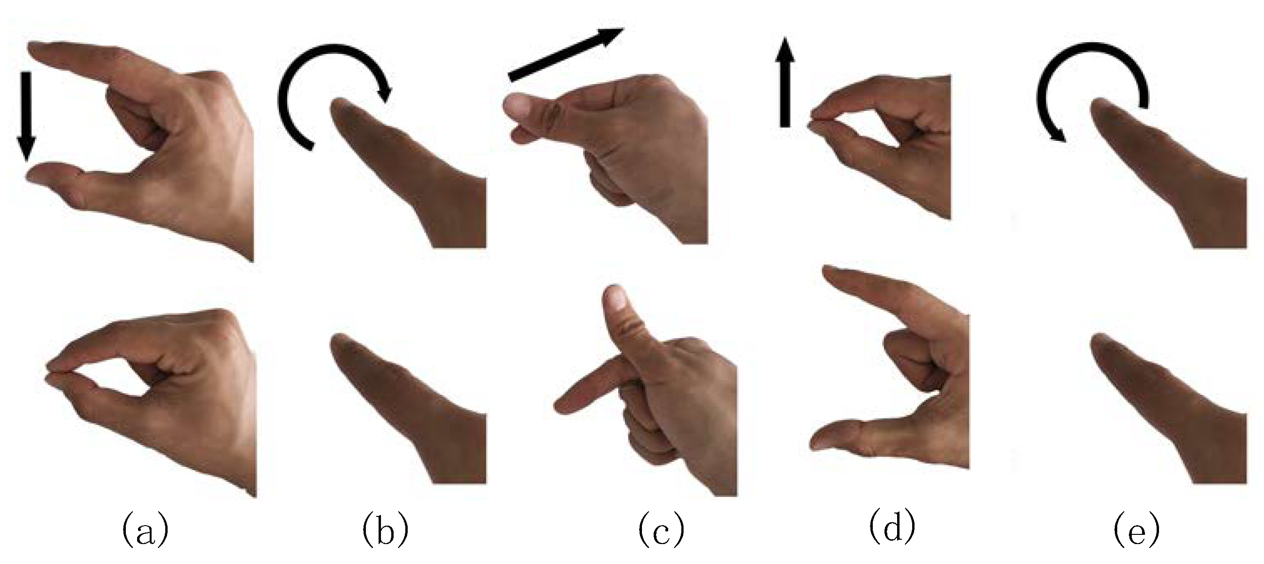 Applied Sciences | Free Full-Text | A Method of Ultrasonic Finger