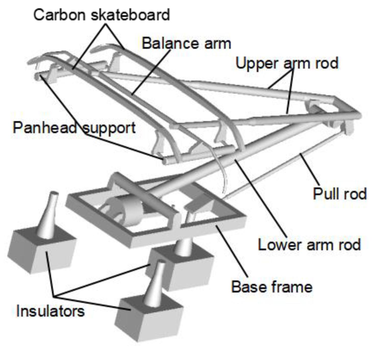 Applied Sciences | Free Full-Text | Analysis of Aerodynamic