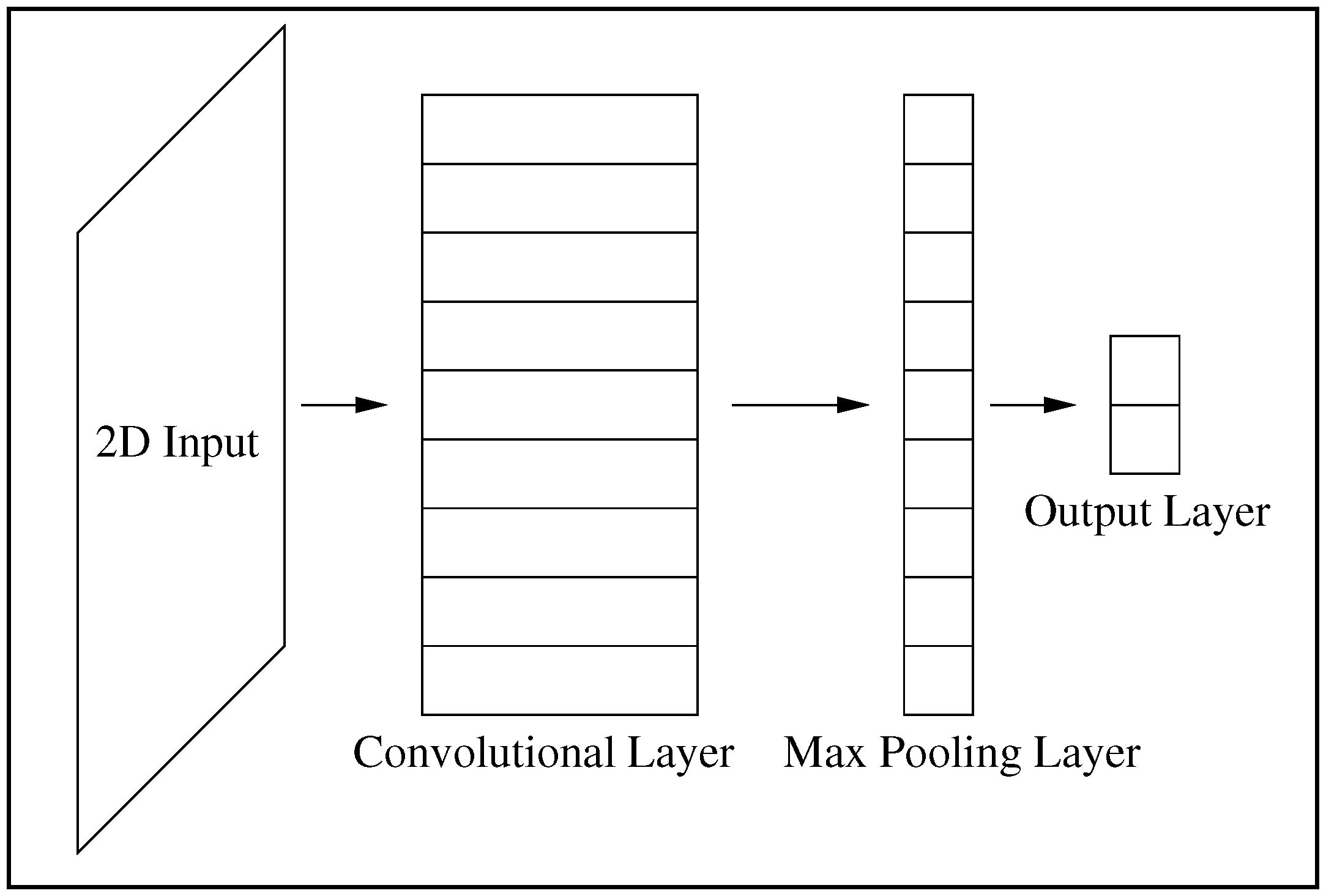 Applied Sciences   Free Full-Text   A Simple Convolutional Neural