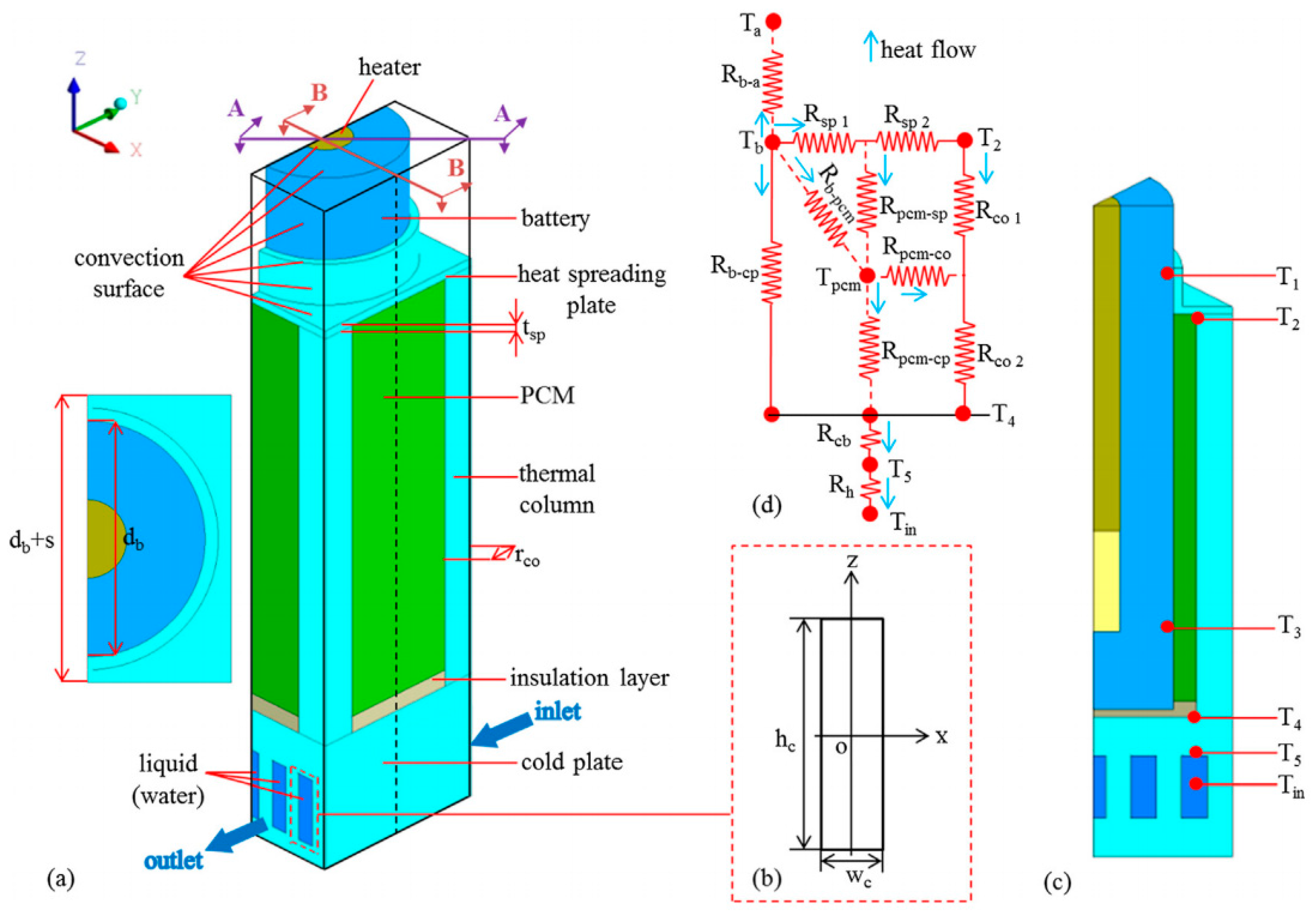 decorative wall plates can short circuit electrical.htm applied sciences free full text a review on the thermal  applied sciences free full text a