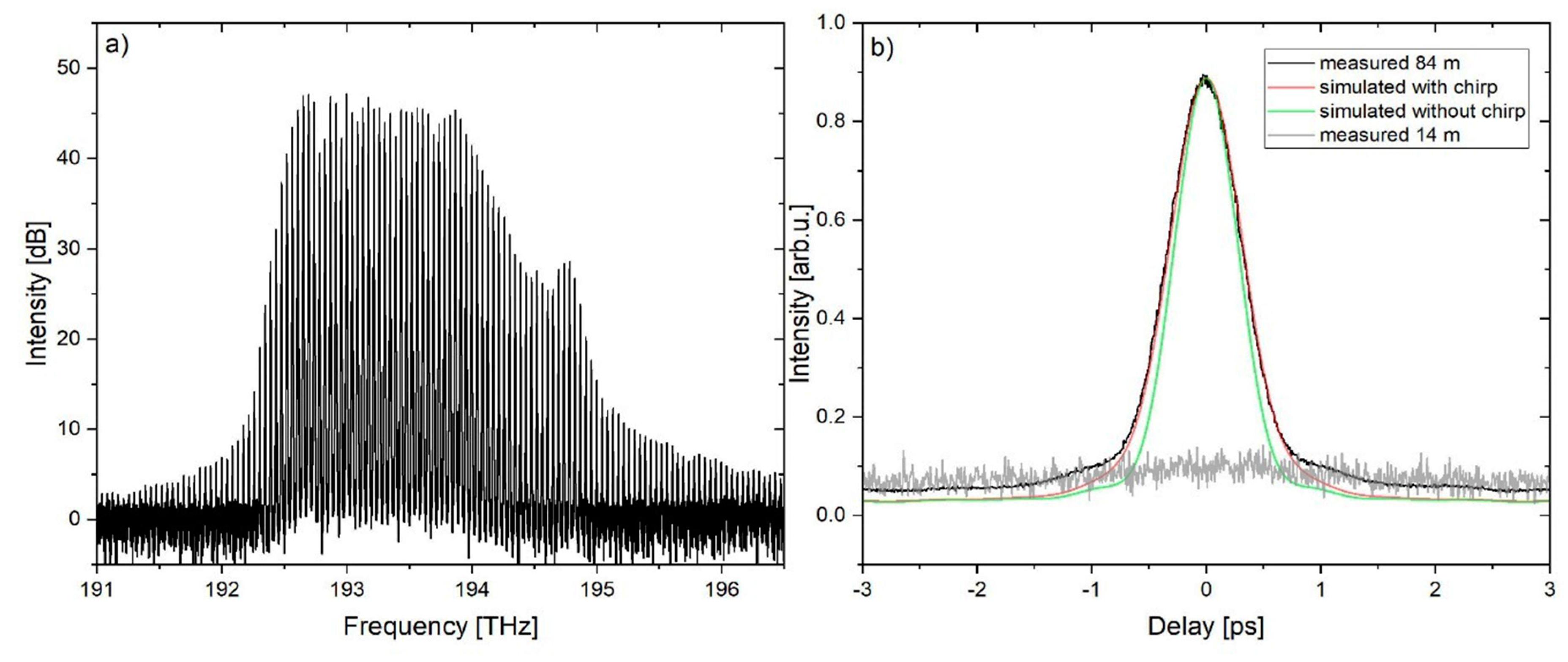 Applied Sciences   Free Full-Text   Terahertz Time-Domain