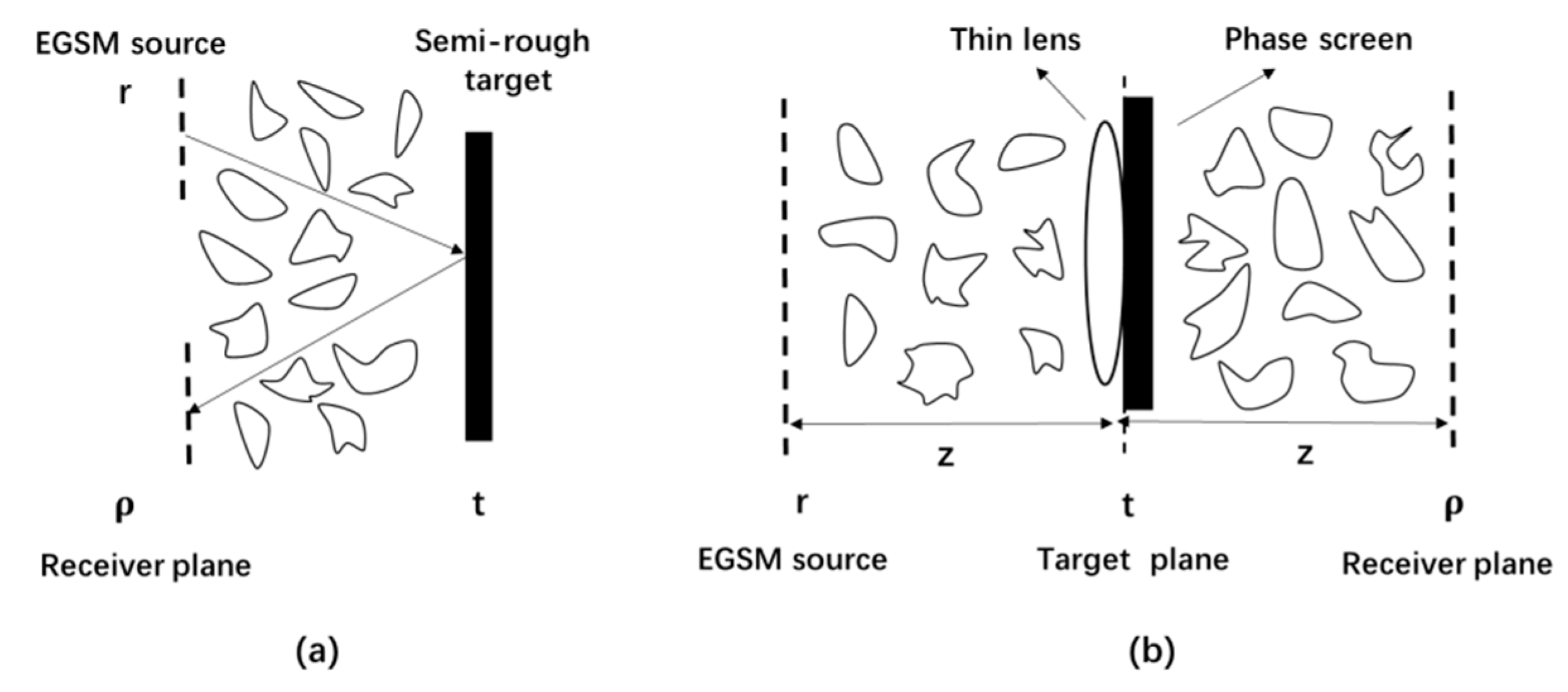 Applied Sciences | Free Full-Text | Detection of a Semi