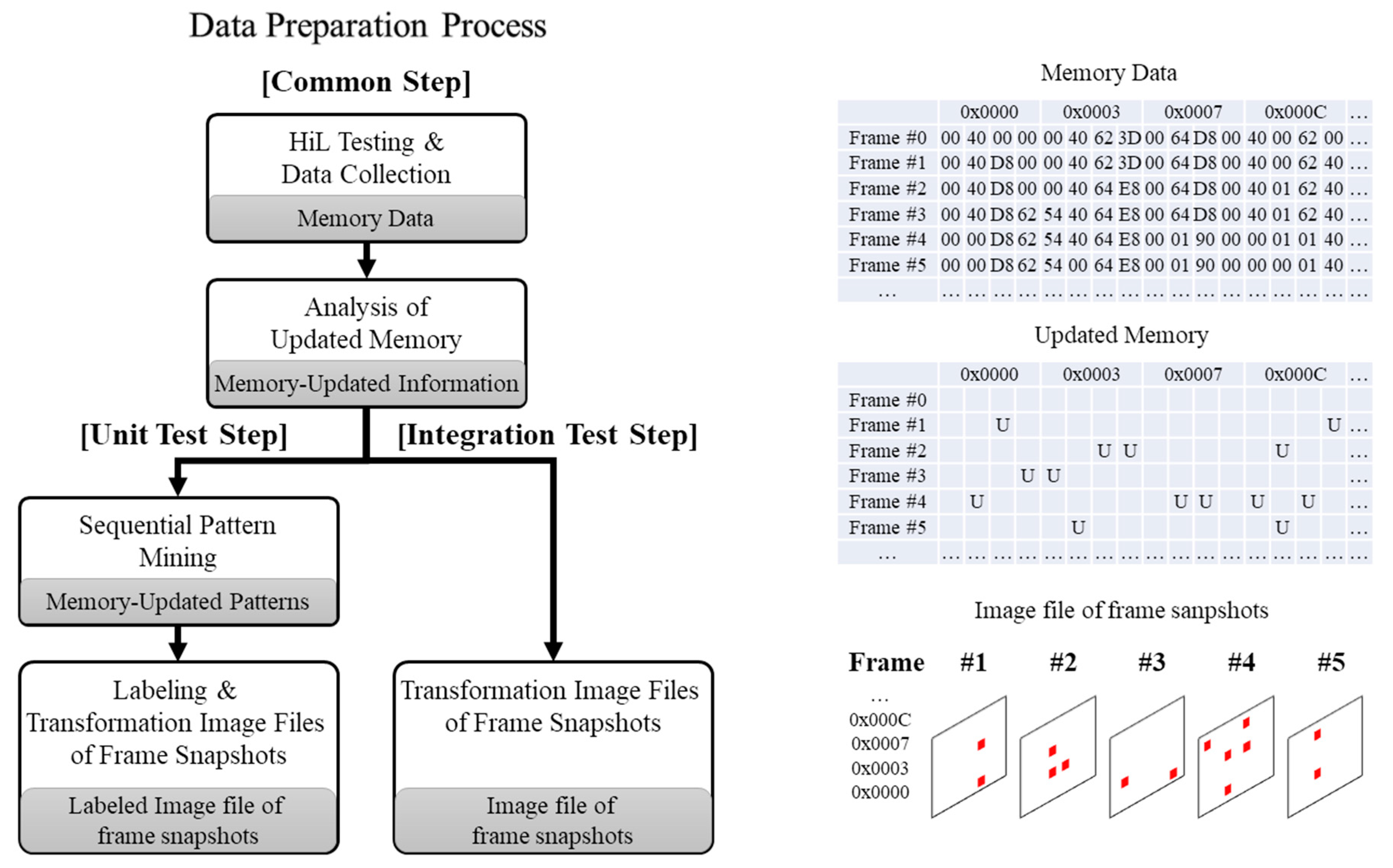 Applied Sciences | Free Full-Text | CNN-Based Fault Localization