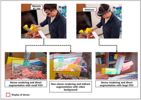 Applied Sciences | Special Issue : Augmented Reality