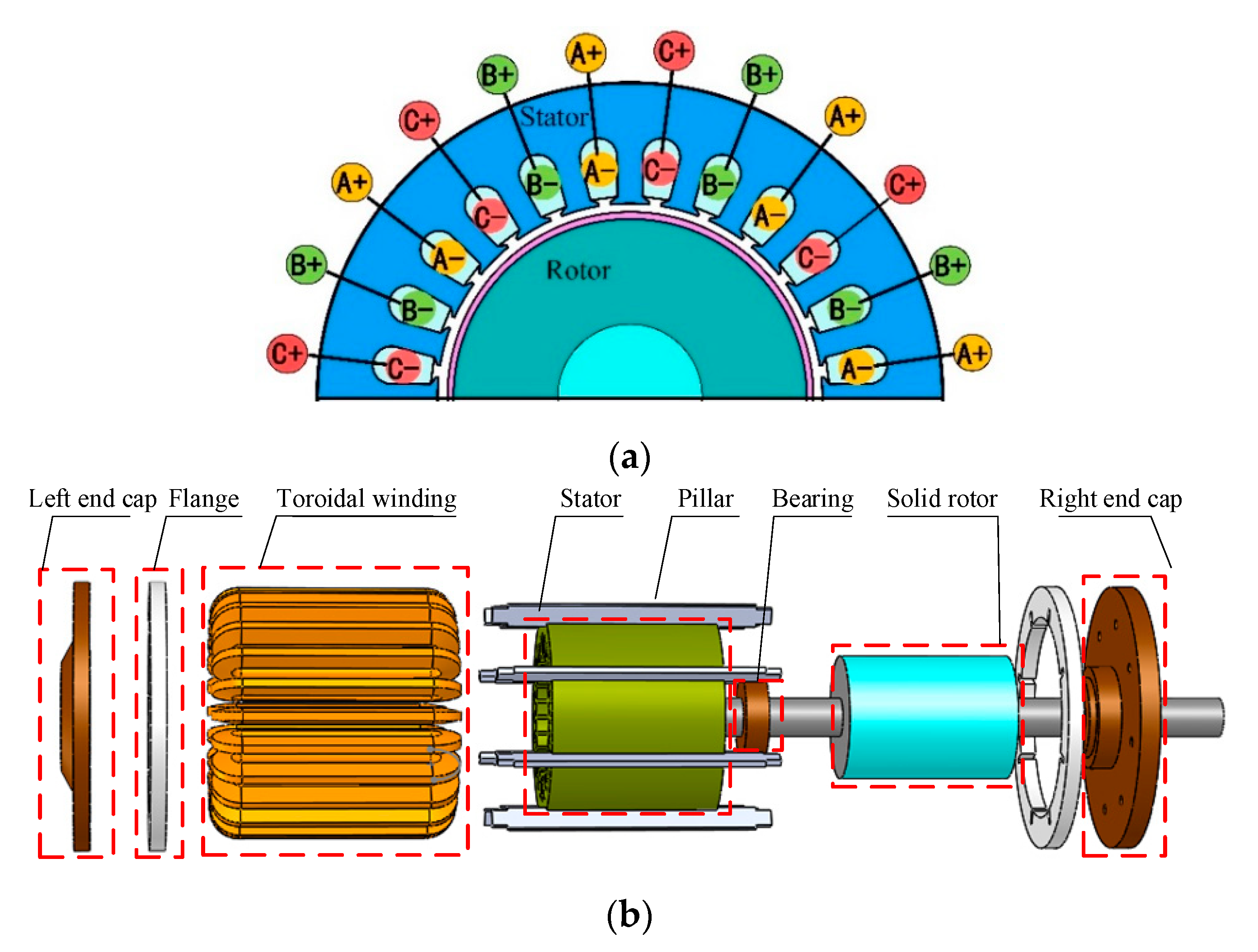 Applied Sciences | Free Full-Text | Equivalent Circuit Model of