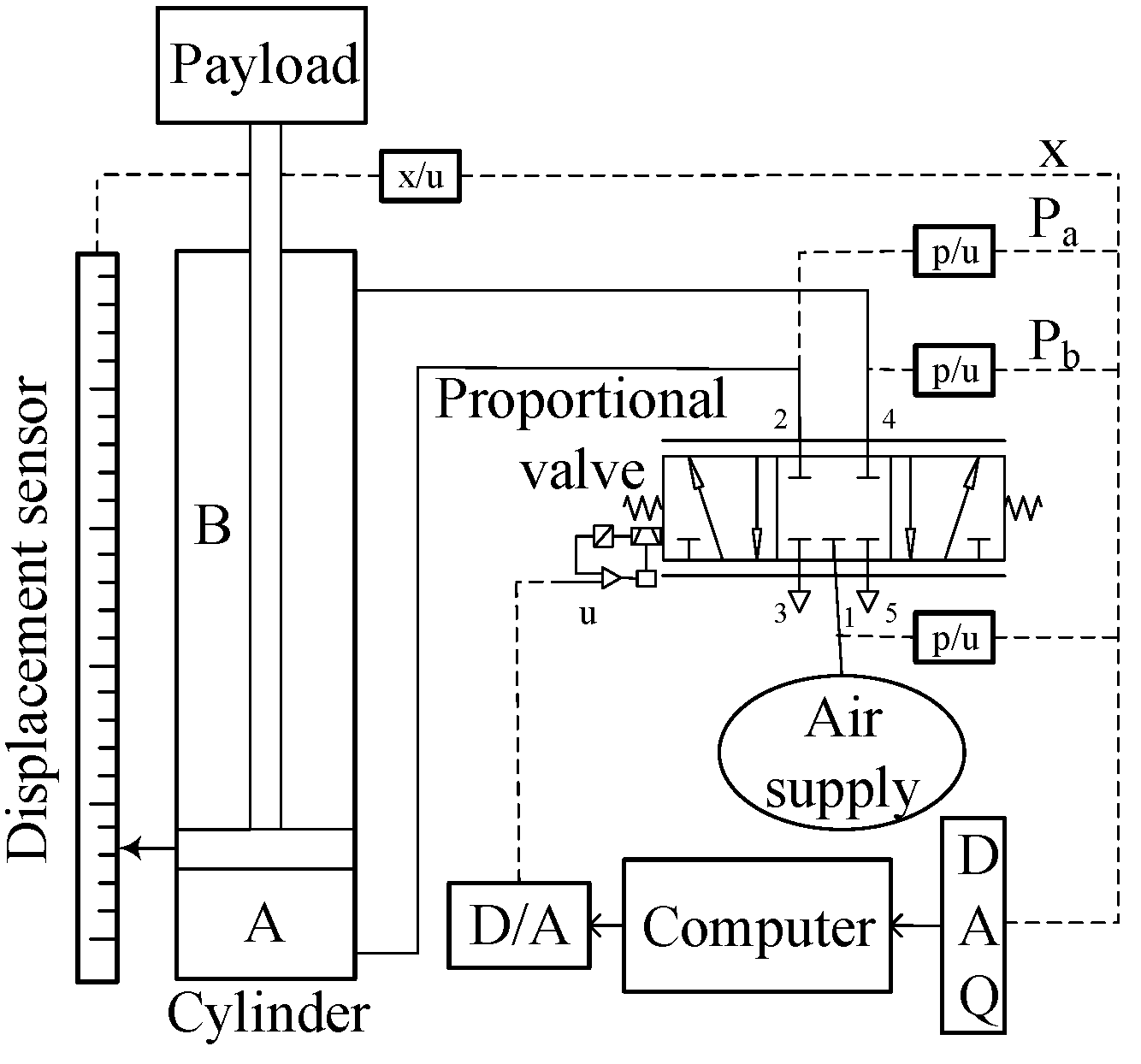 air cylinder schematic applied sciences free full text high precision adaptive robust  high precision adaptive robust