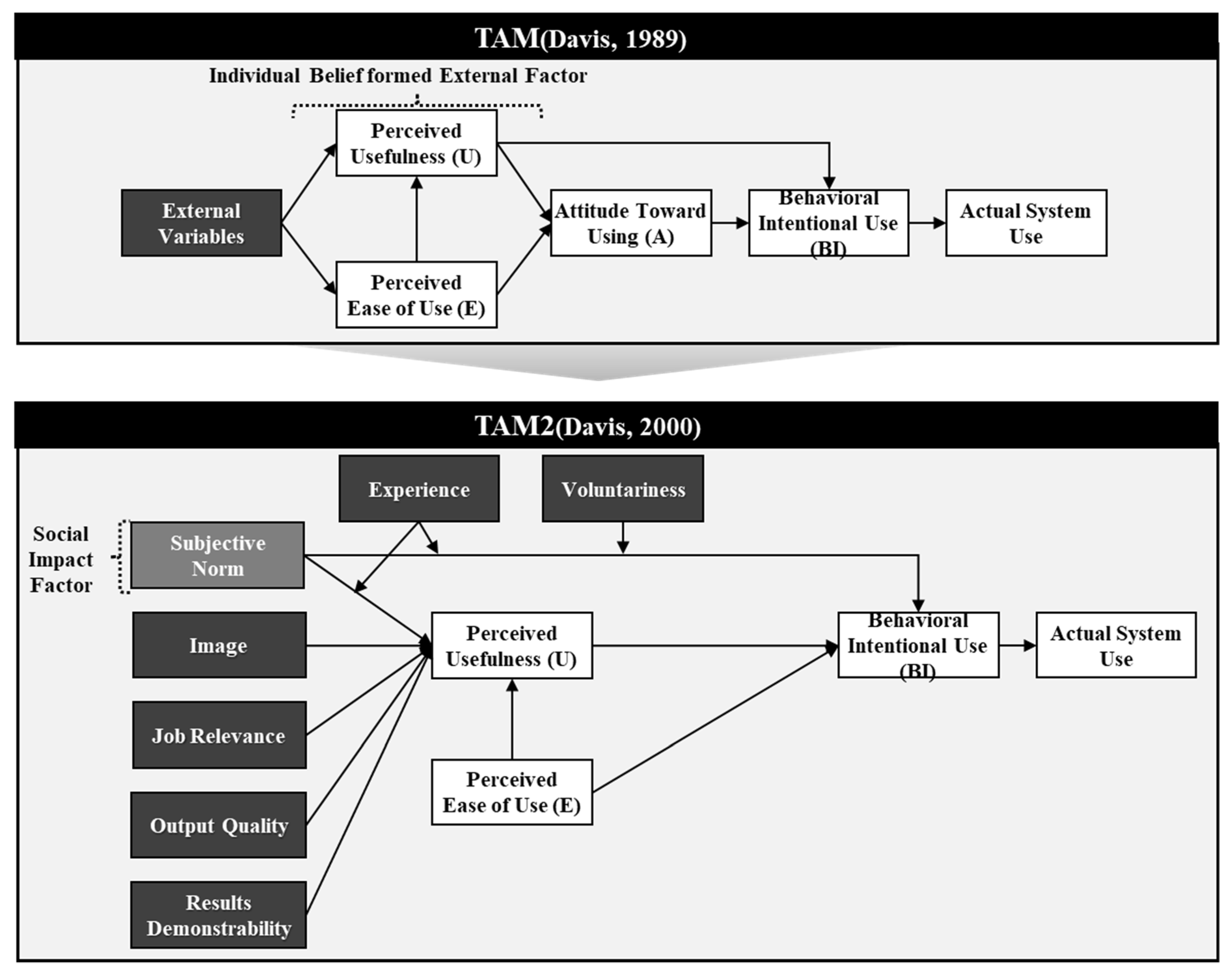 Applied Sciences | Free Full-Text | Acceptance Model for
