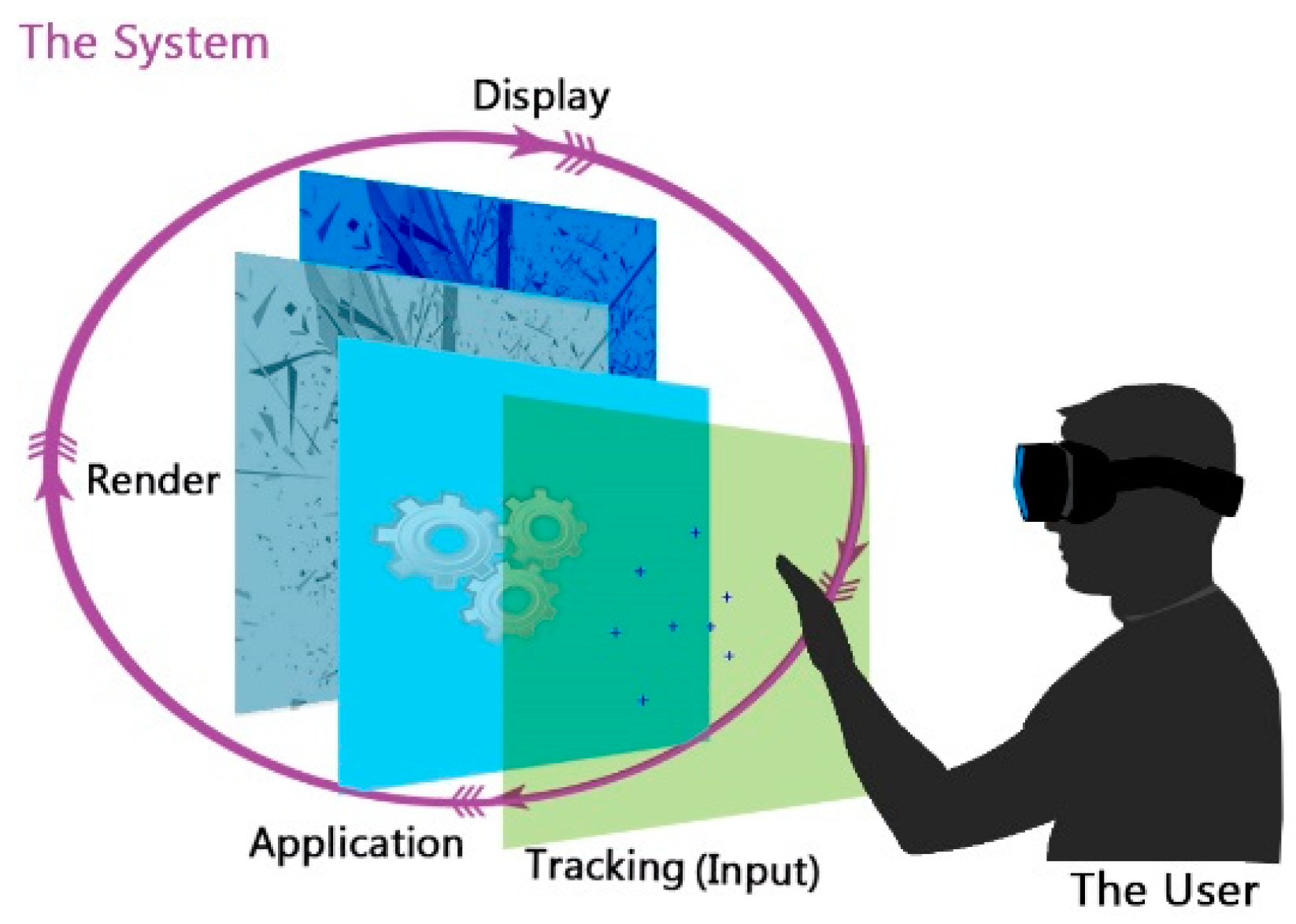 Applied Sciences Free Full Text 3d User Interface Design And Usability For Immersive Vr Html
