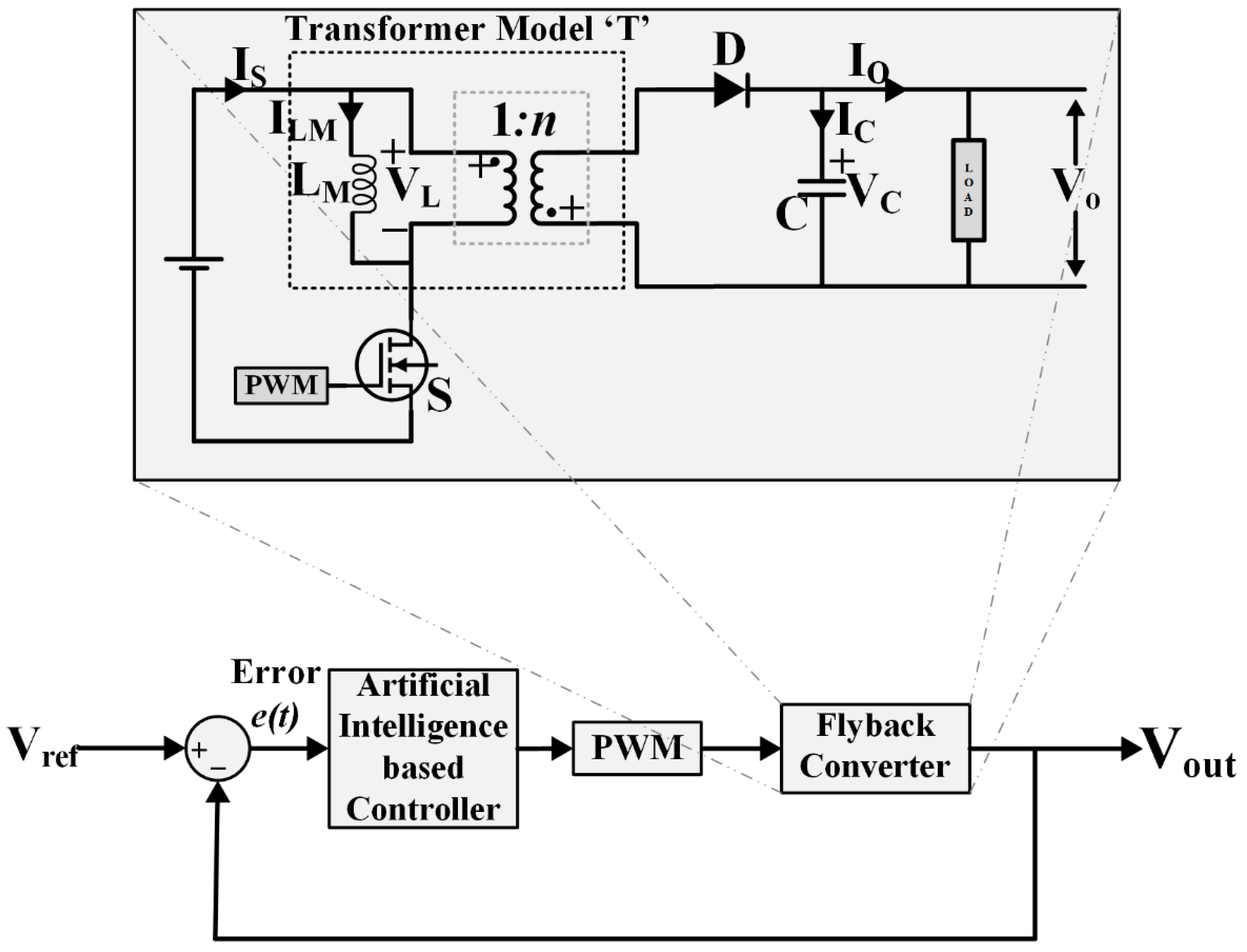 Applied Sciences | Free Full-Text | Artificial Intelligence-Based  Controller for DC-DC Flyback Converter | HTMLMDPI