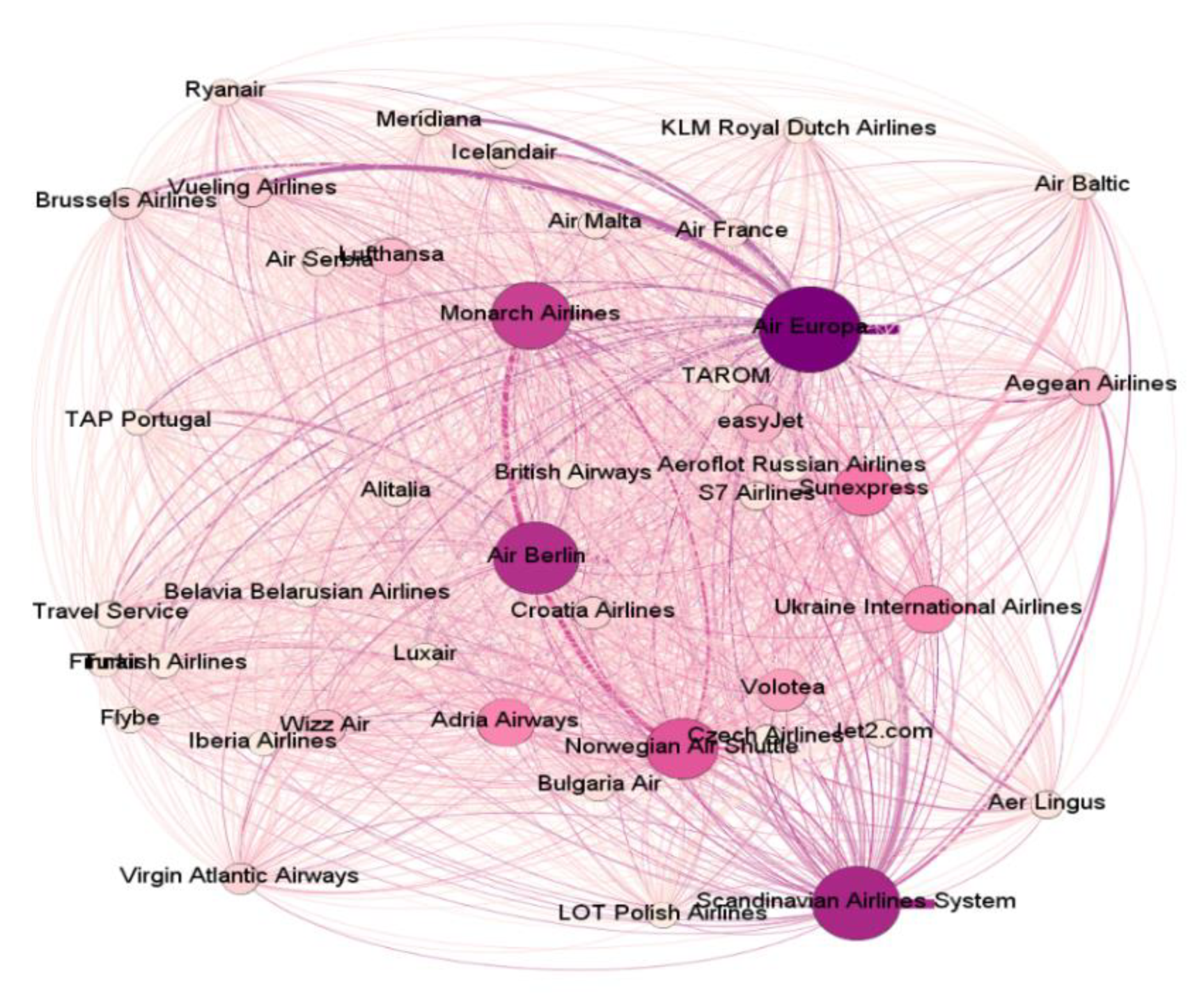 Applied Sciences Free Full Text Multivariate Data Envelopment Analysis To Measure Airline Efficiency In European Airspace A Network Based Approach Html