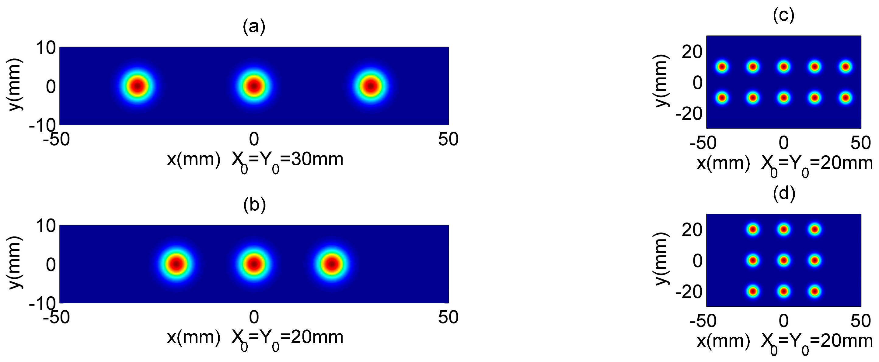 Applied Sciences Free Full Text Propagation Of Rectangular Multi Gaussian Schell Model Array Beams Through Free Space And Non Kolmogorov Turbulence Html