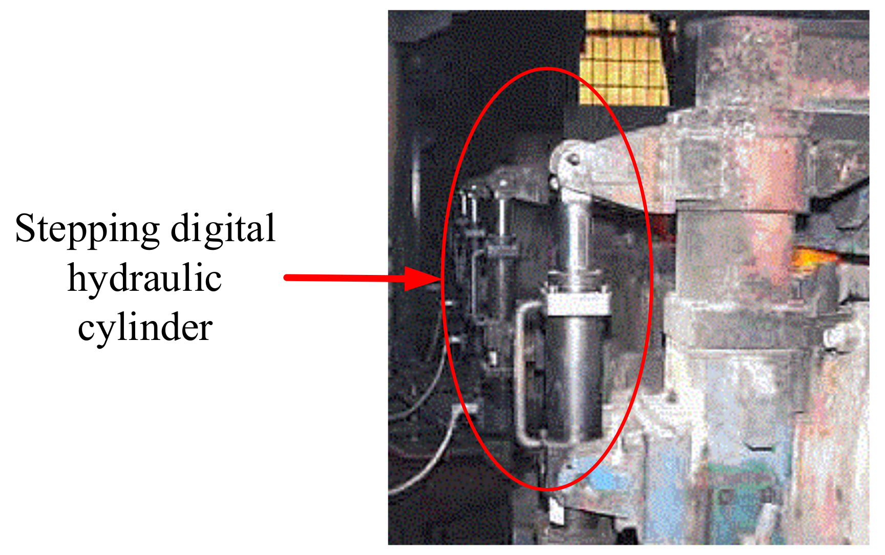 Applied Sciences Free Full Text Review And Development Trend Of Digital Hydraulic Technology Html