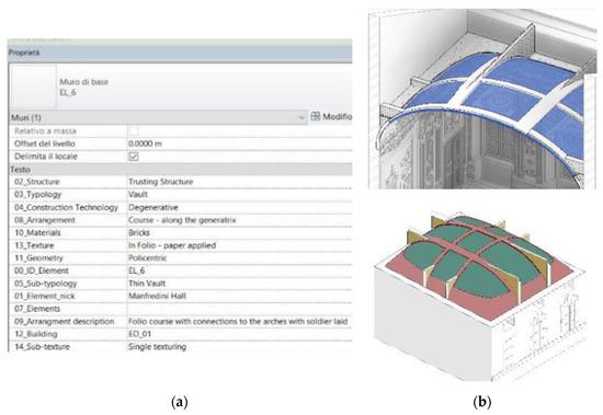 Geometrie-Set mit Liverpool FC Design