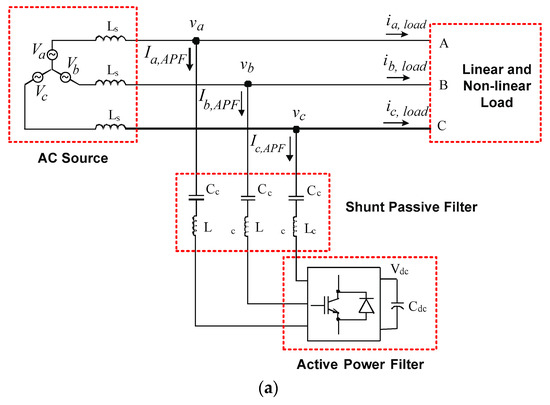 Applied Sciences Free Full Text A Novel Control Strategy To Active Power Filter With Load Voltage Support Considering Current Harmonic Compensation Html