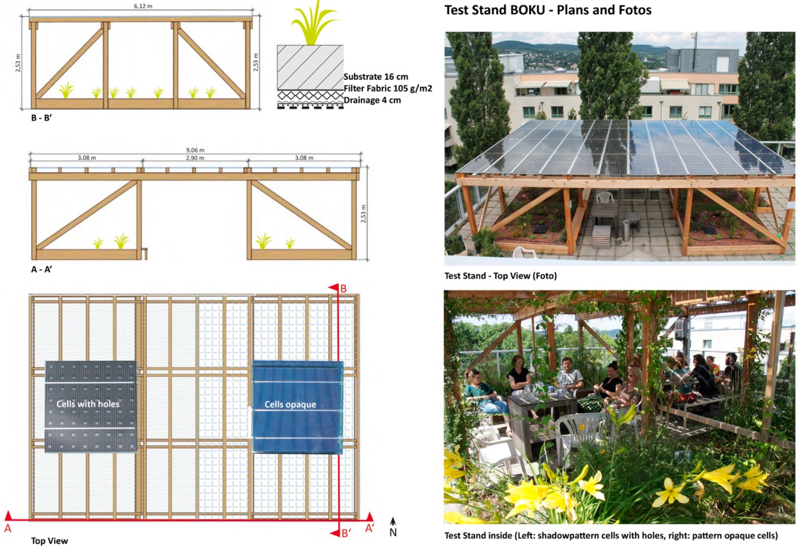 Image result for raised garden bed prototypical