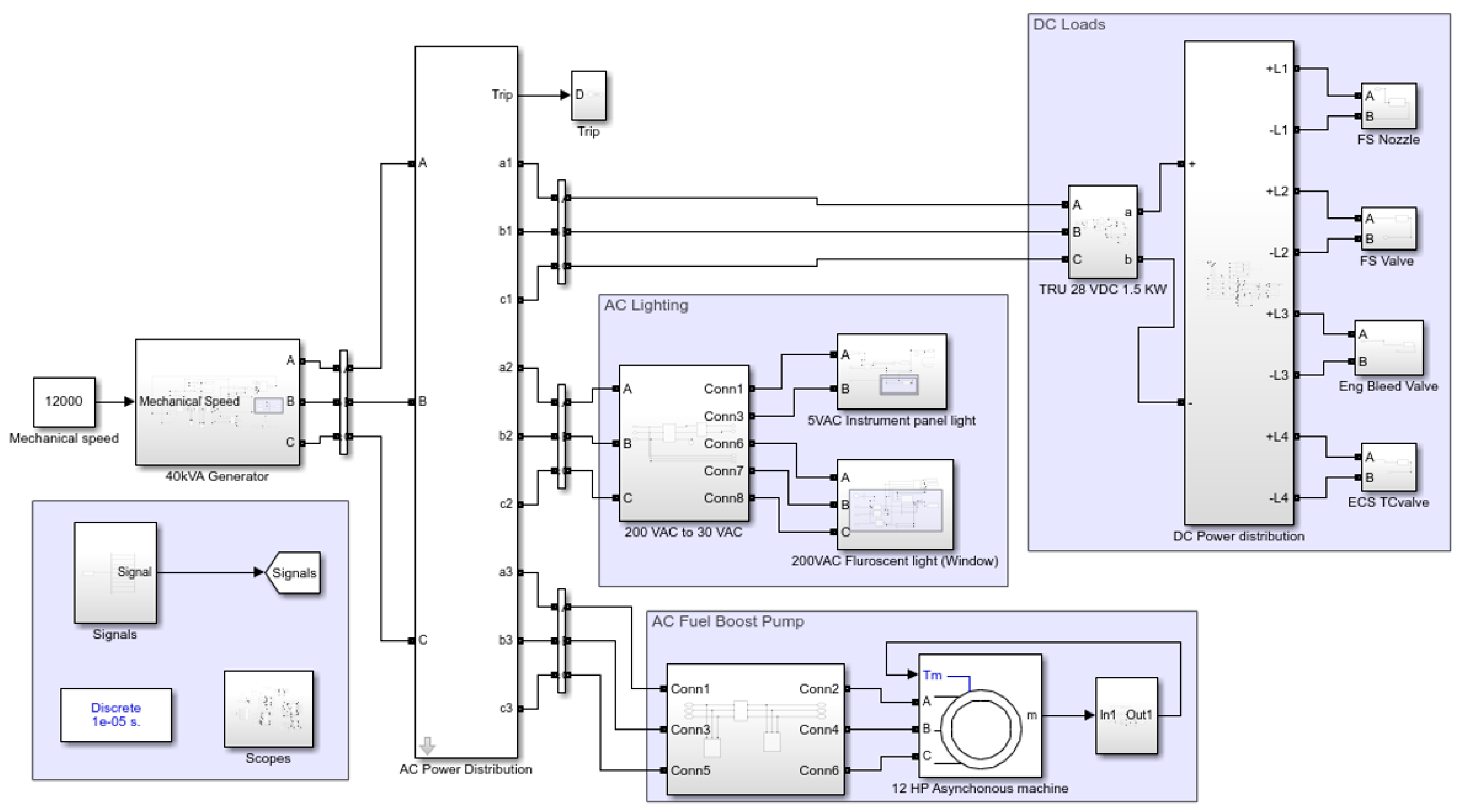 Matlab electrical model